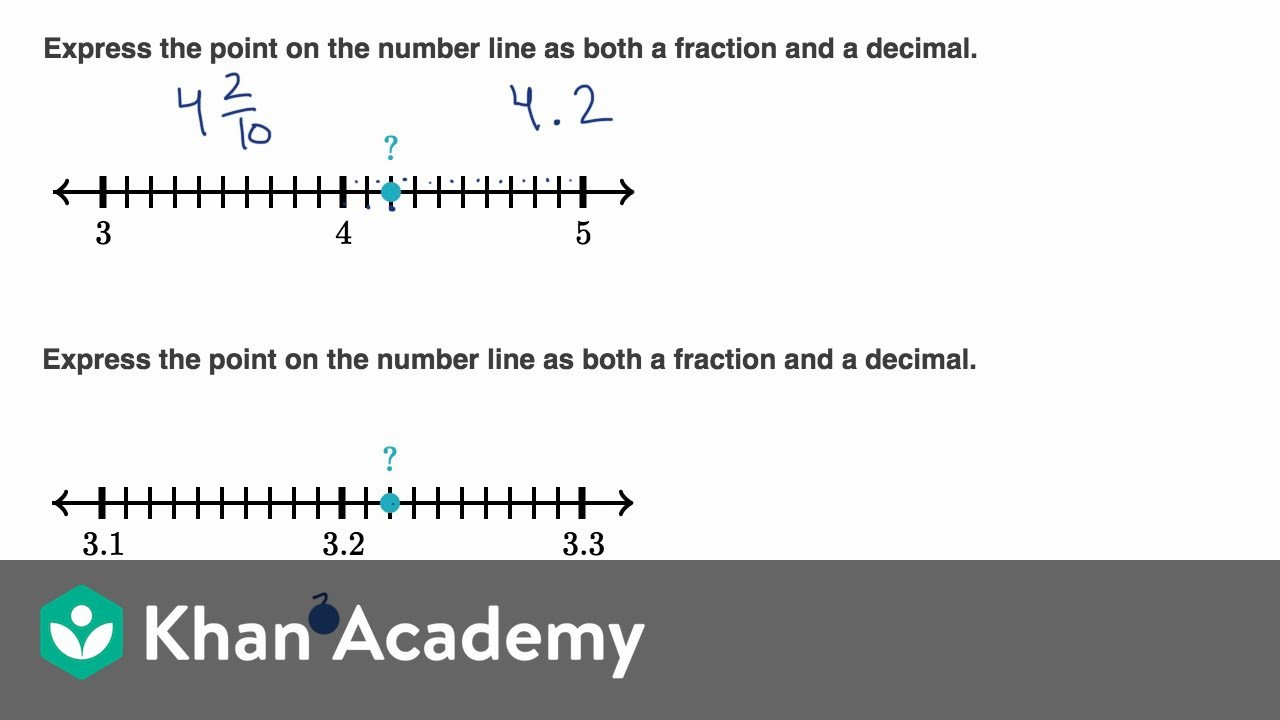 3rd Grade Number Line Worksheets Writing Decimals and Fractions Shown On Number Lines Video