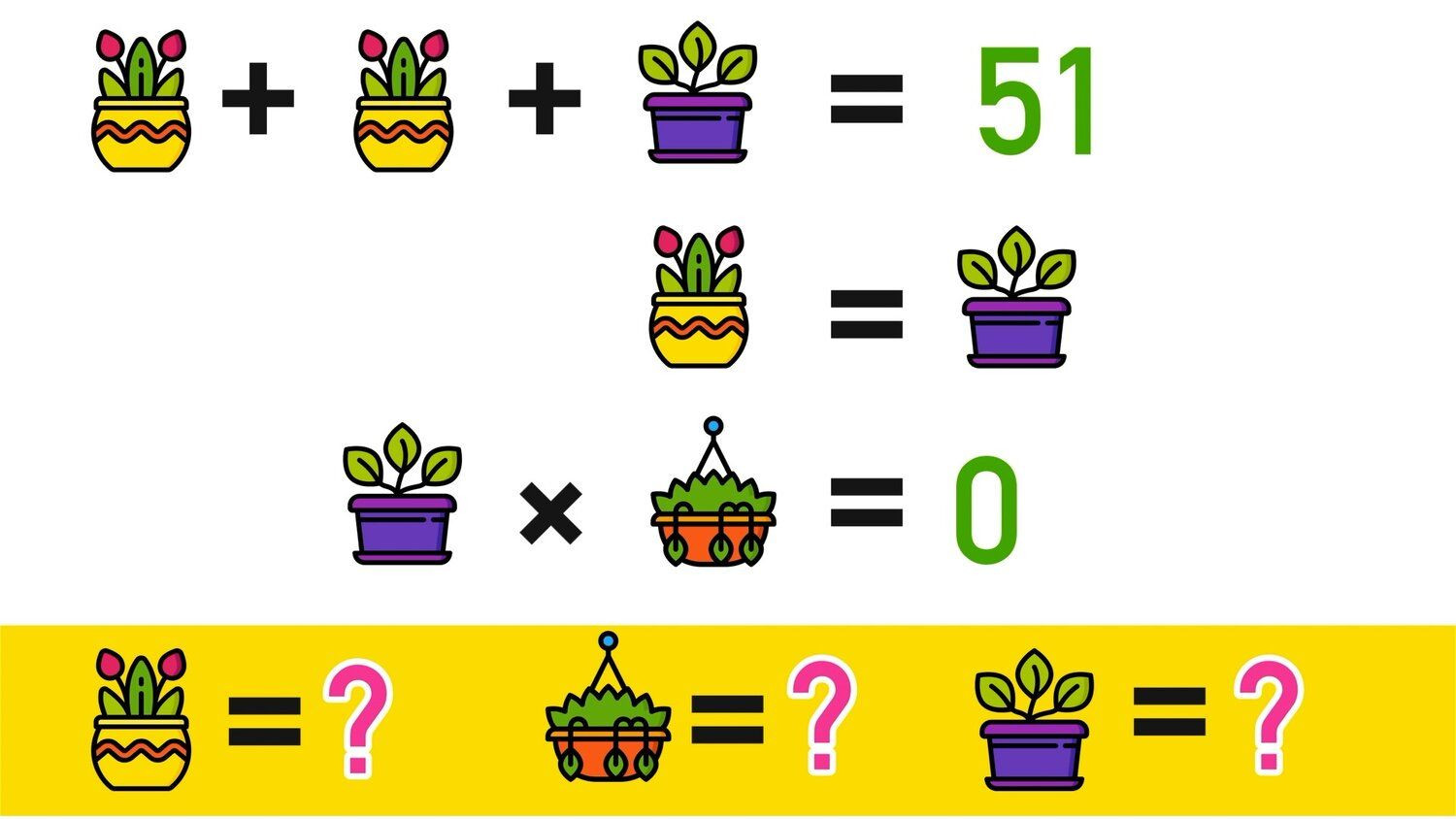 6th Grade Math Puzzles Pdf Pin On Inspiration for Math Teachers