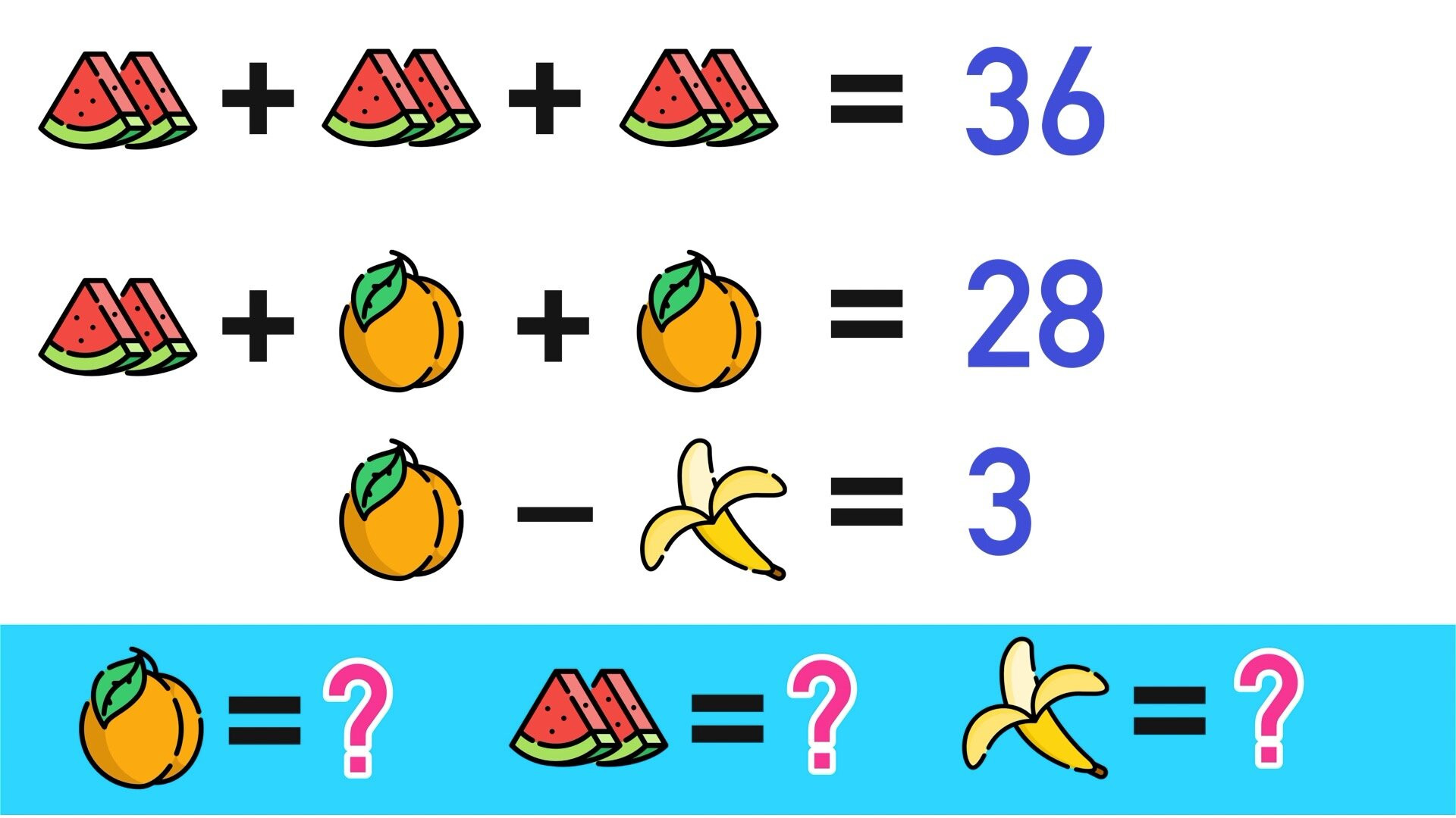 6th Grade Math Puzzles Printable 7 Super Fun Math Logic Puzzles for Kids — Mashup Math