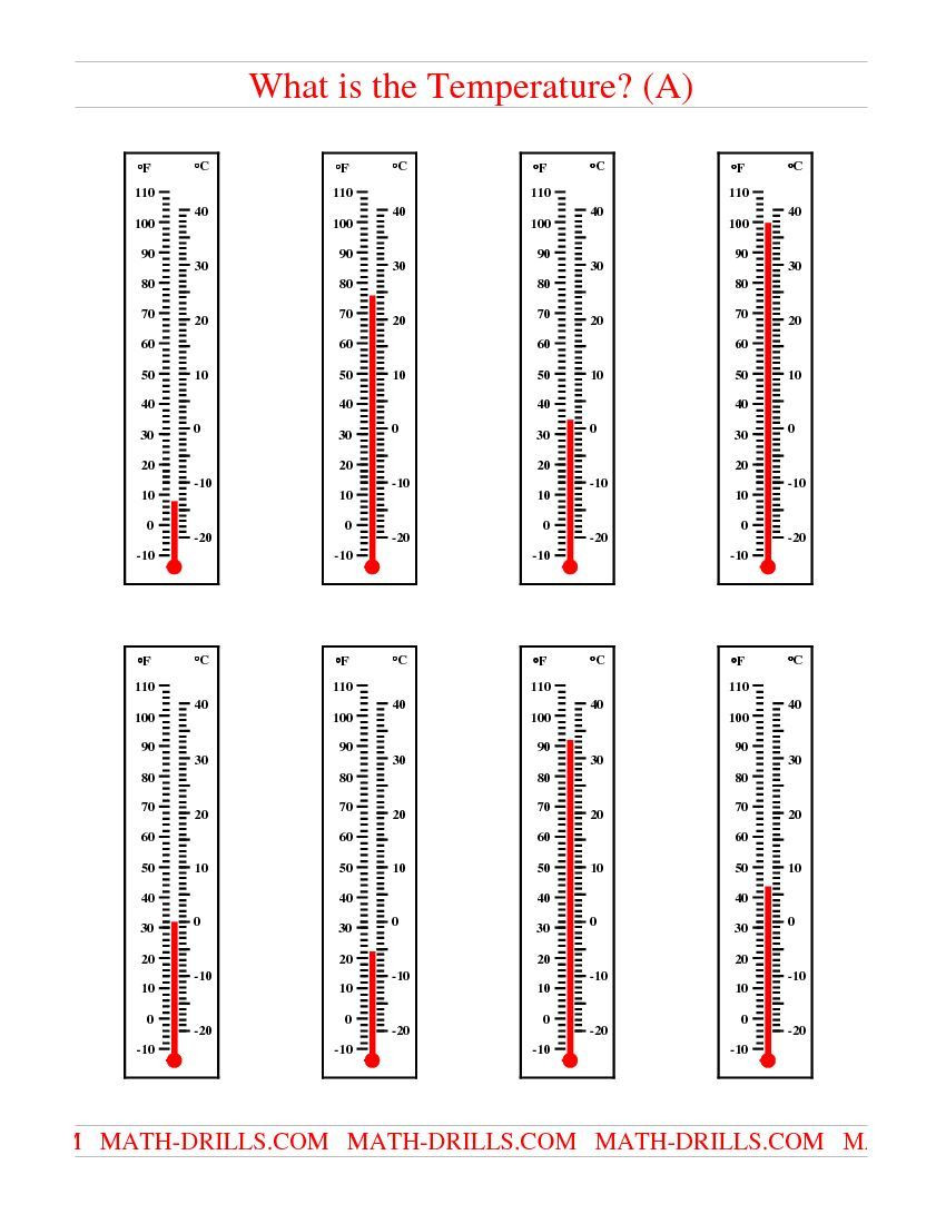 6th Grade Measurement Worksheets Measuring Temperature Worksheets