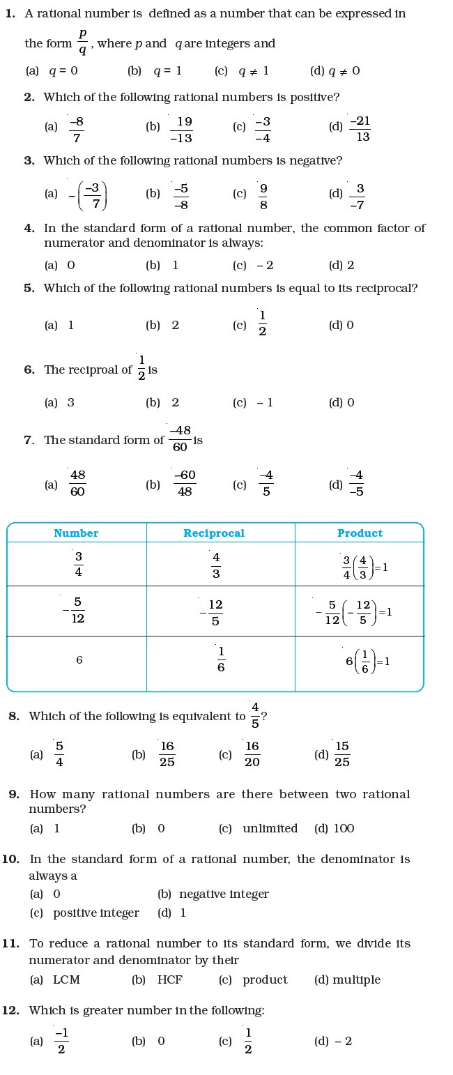 Abeka 3rd Grade Math Worksheets Important Questions for Maths Rational Numbers Aglasem 7th
