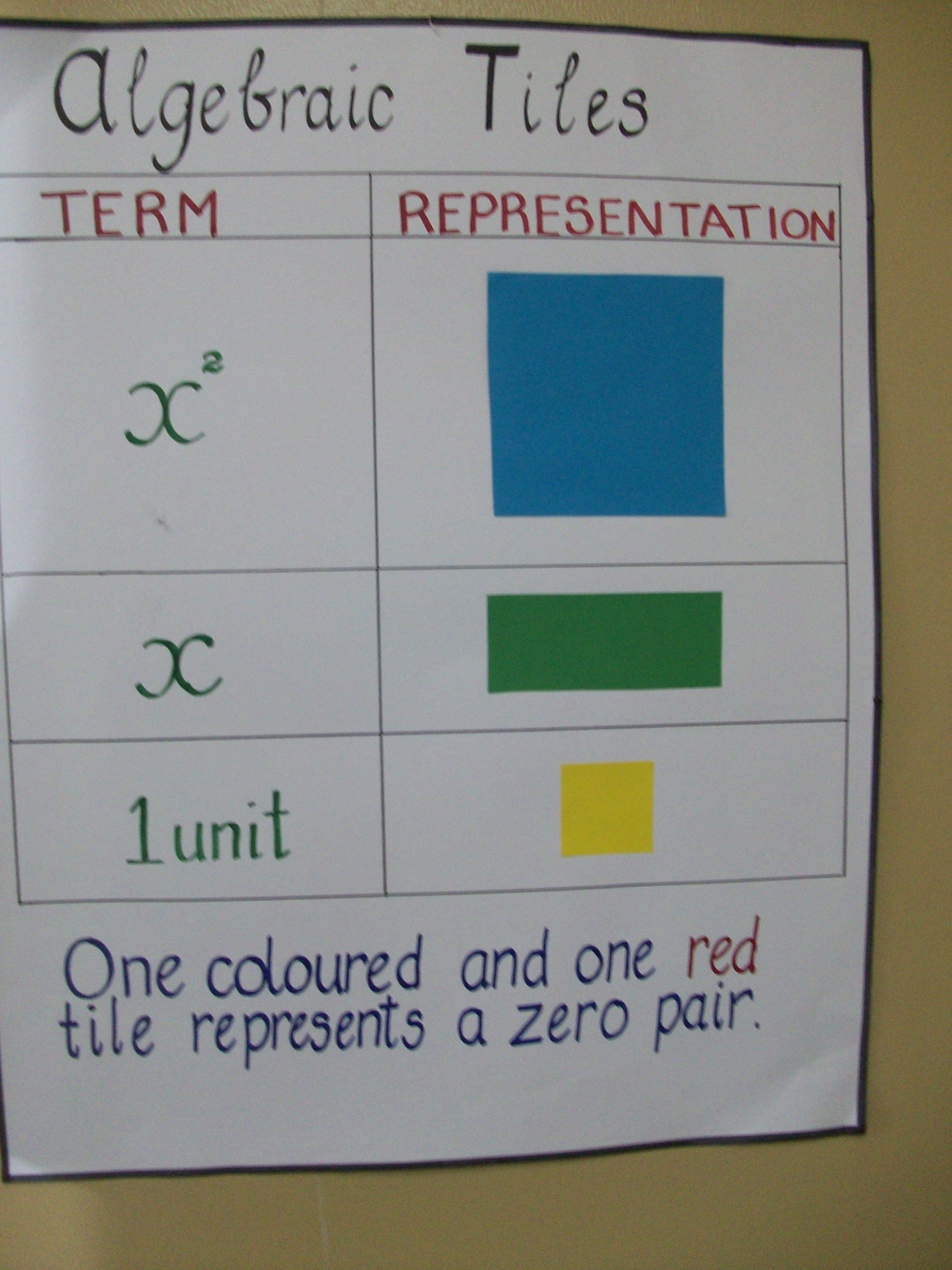 Algebra Tiles Worksheets 6th Grade My Gentle Reminder to Students Algebraic Tiles