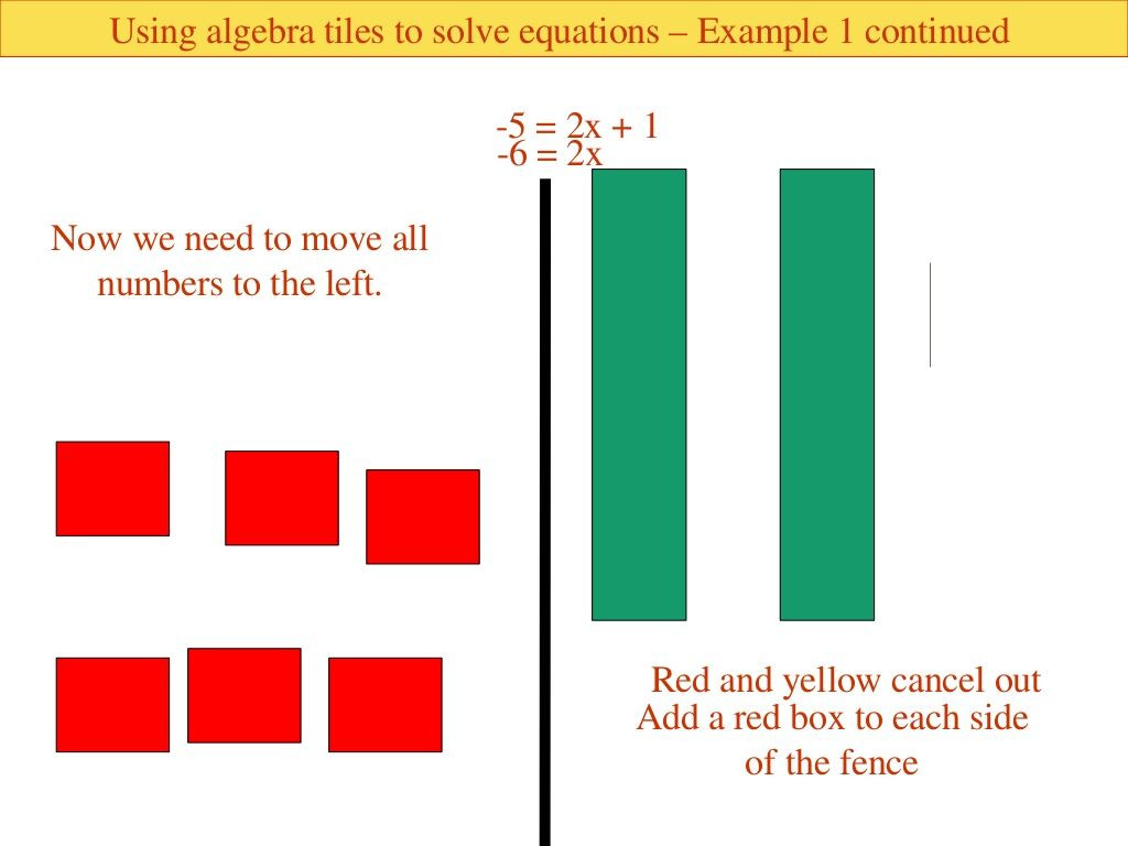 Algebra Tiles Worksheets 6th Grade solving Two Step Equations Using Algebra Tiles