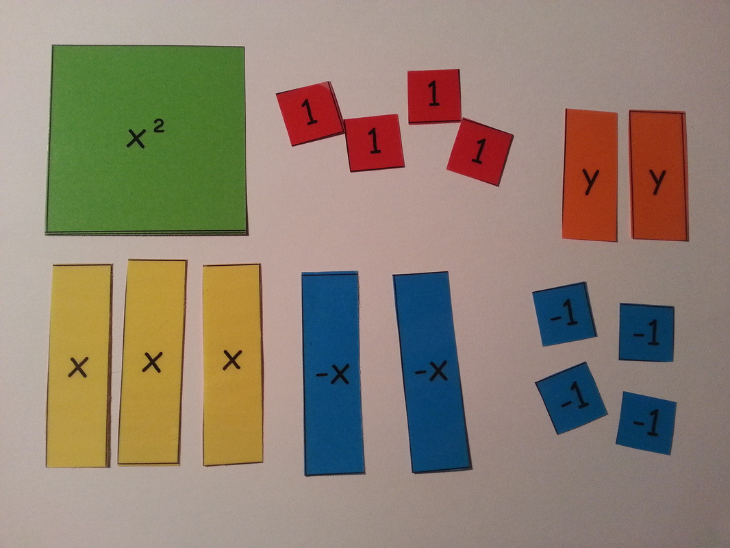 Algebra Tiles Worksheets 6th Grade why Algebra Tiles are the Most Amazing Thing Like Ever