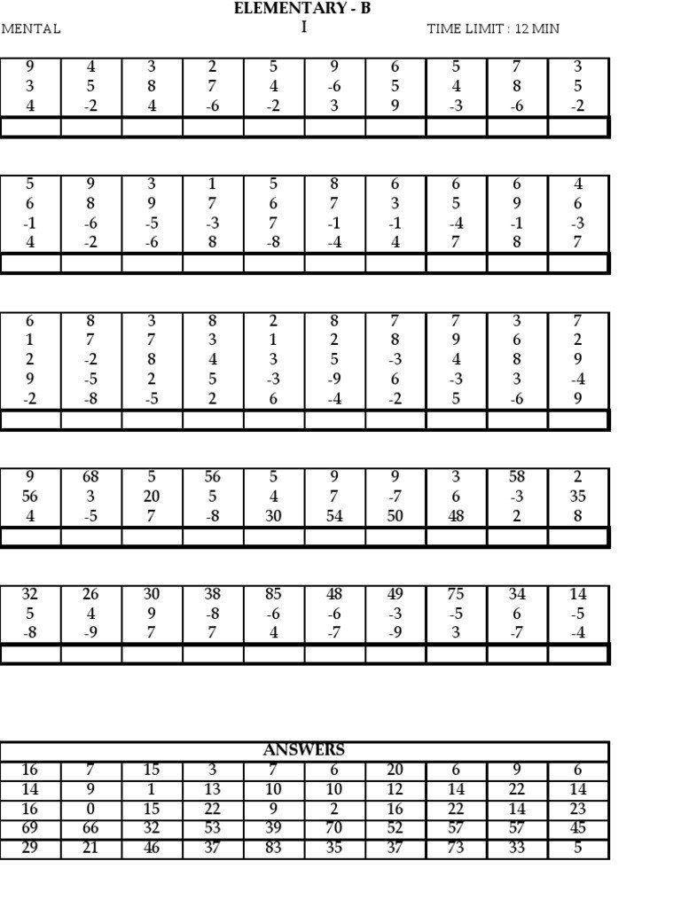 Aloha Math Worksheets 30 Aloha Math Worksheets In 2020