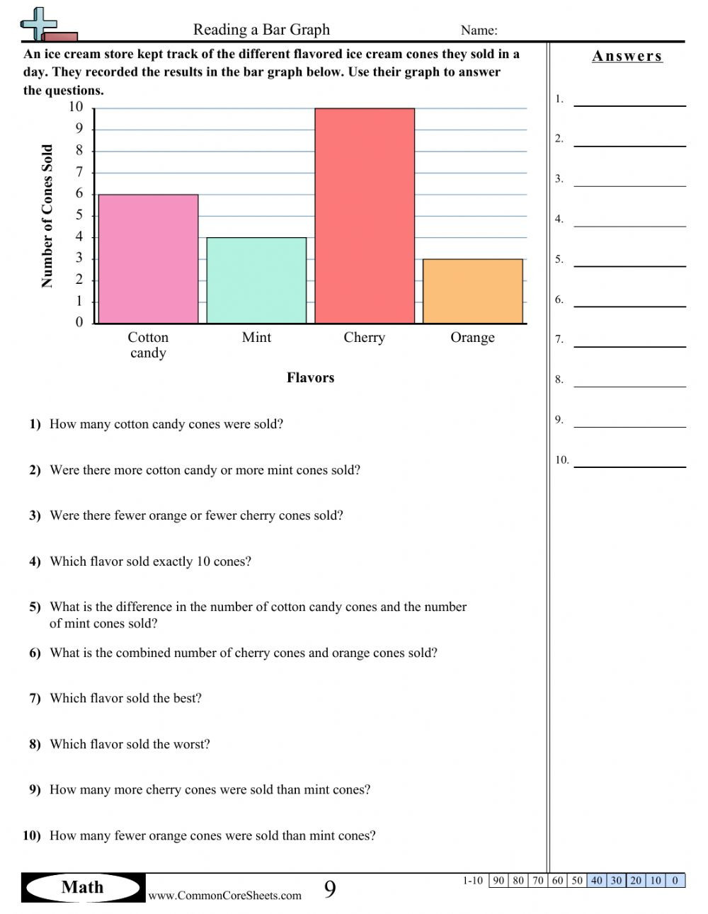 Bar graph Interactive worksheet