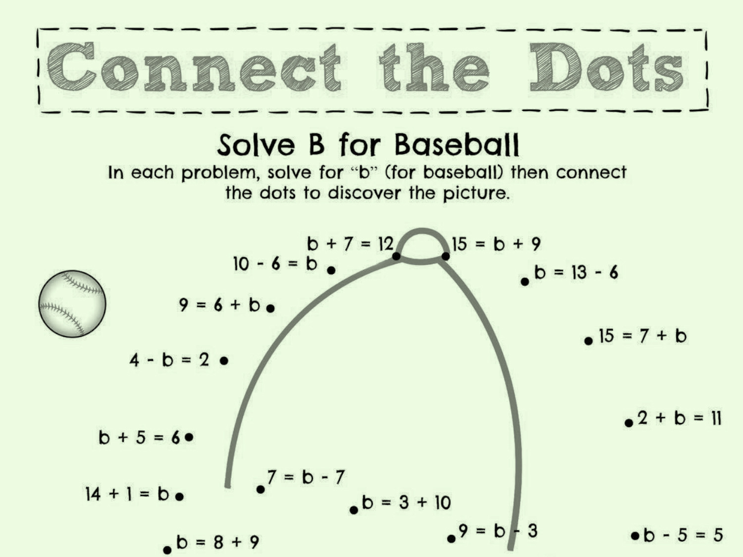 Baseball Math Worksheets solve B for Baseball Worksheets & Printables