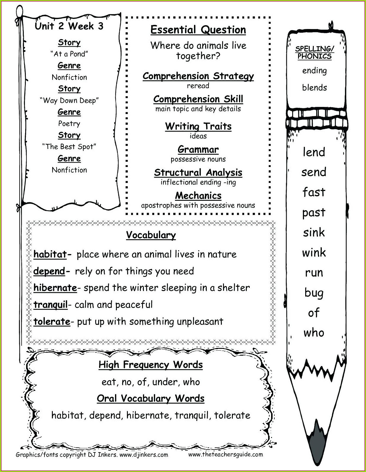 Blends Worksheets for 1st Grade Consonant Blends Gr Worksheets Grade 1