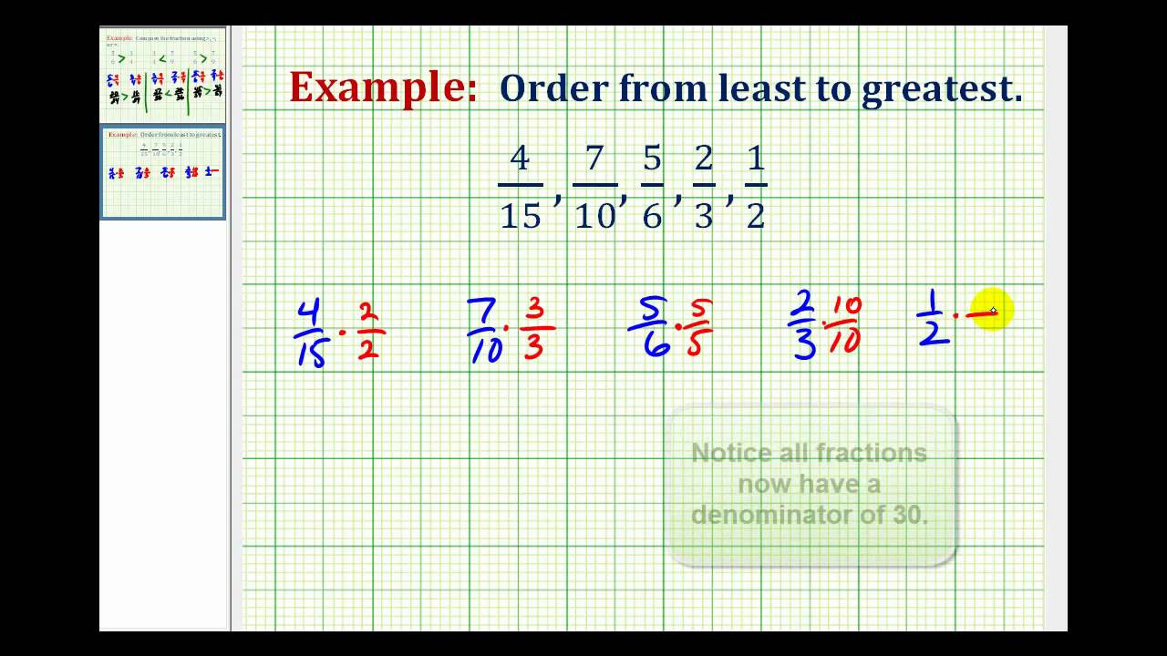 Comparing Fractions Worksheet 4th Grade Example ordering Fractions with Different Denominators From Least to Greatest
