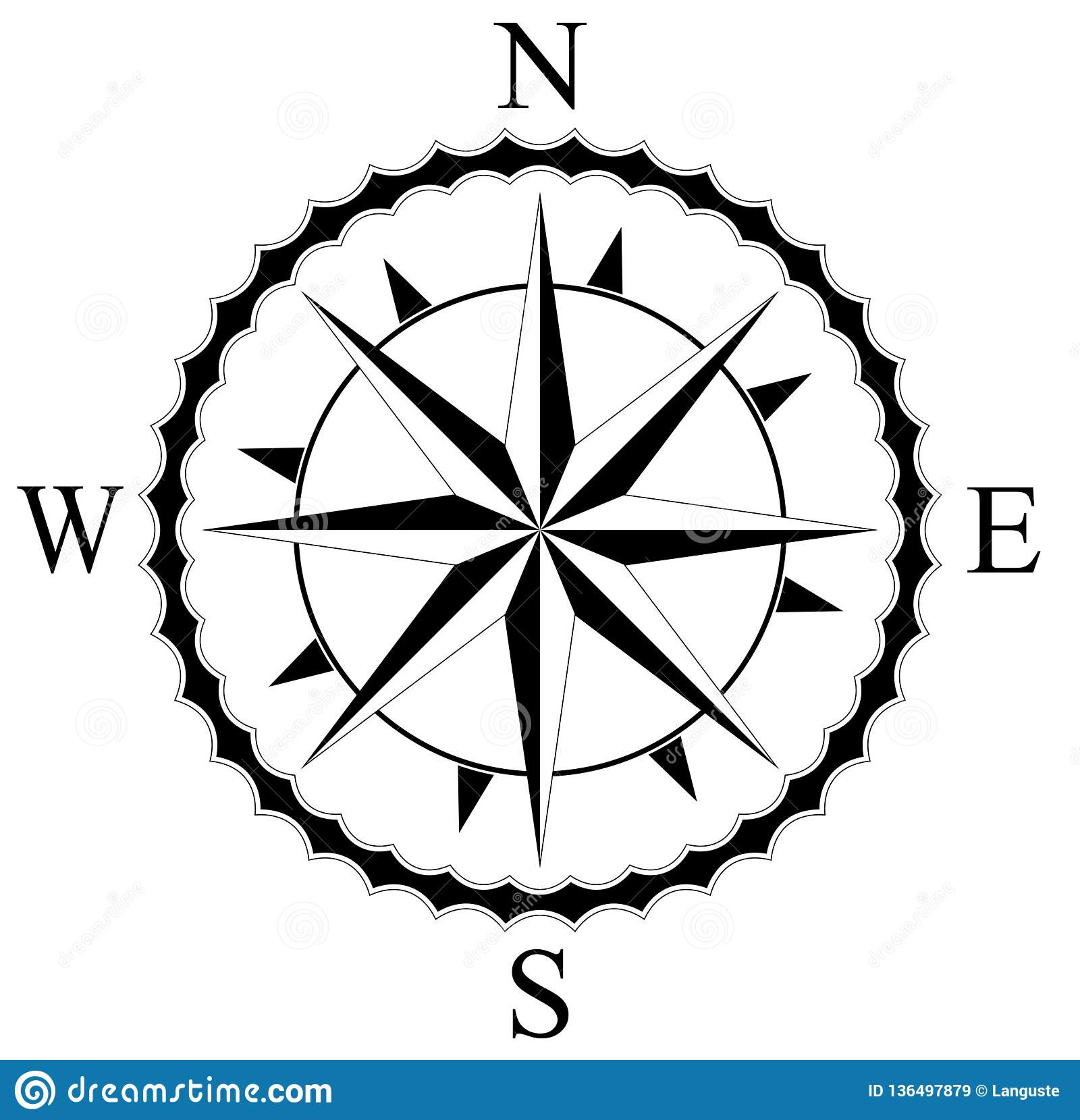 Compass Rose Worksheets Middle School Pass Rose Directions Worksheets