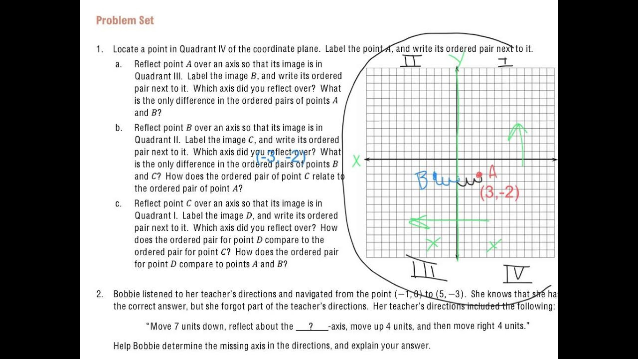 Coordinate Grid Worksheets 6th Grade Symmetry In the Coordinate Plane solutions Examples
