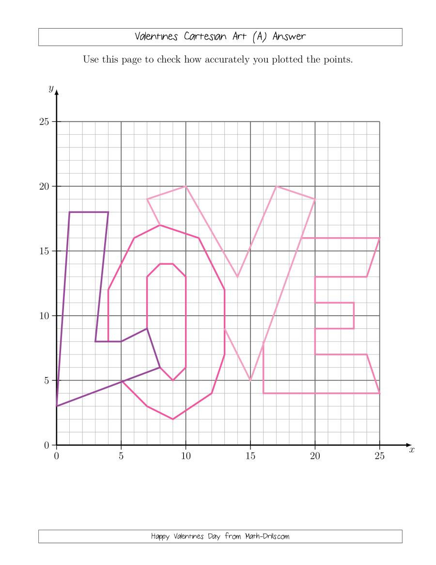 Coordinate Grids Worksheets 5th Grade Valentines Cartesian Art Love