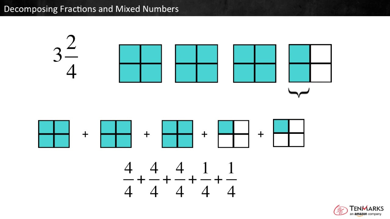 Decomposing Fractions Worksheets 4th Grade De Posing Fractions and Mixed Numbers 4 Nf 3