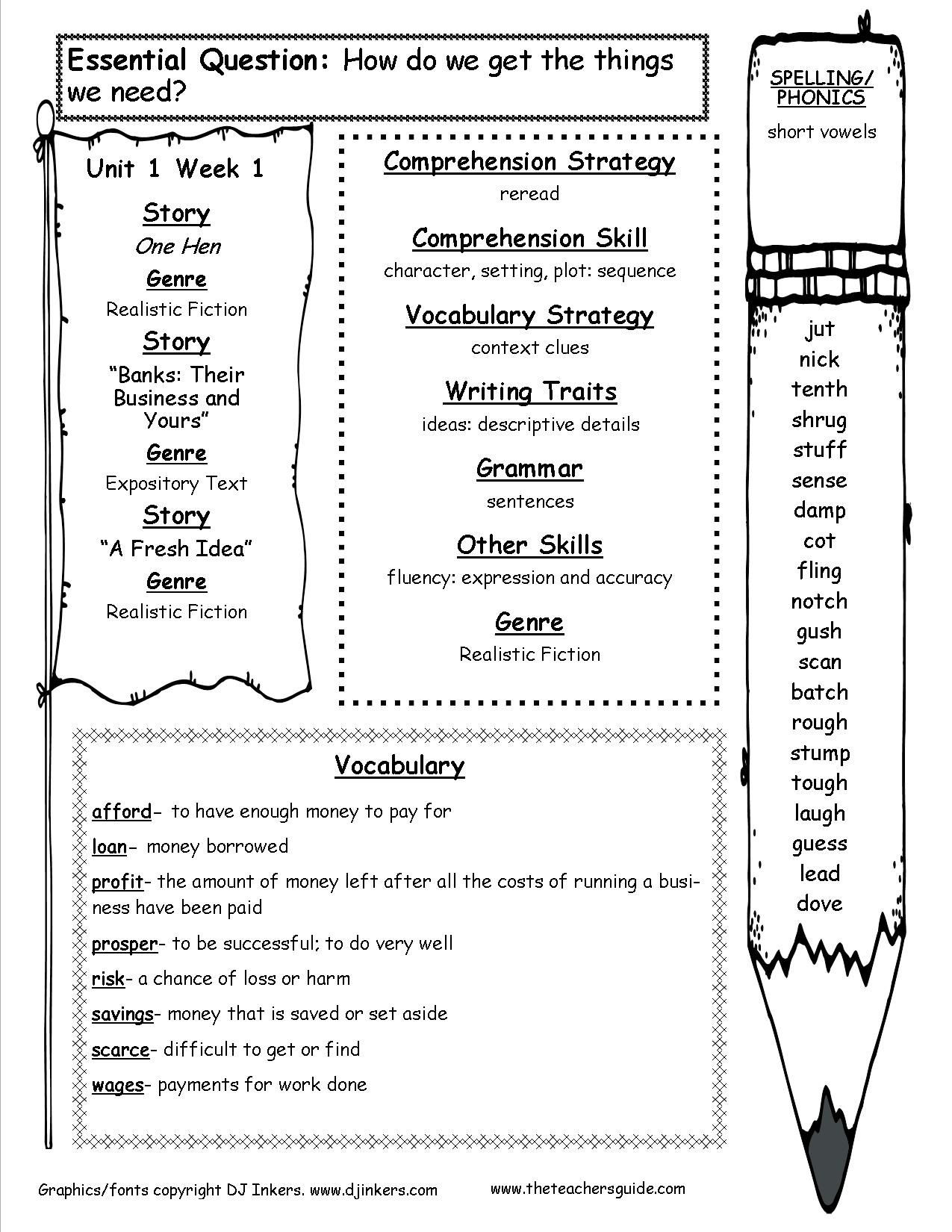 Dialogue Worksheet 5th Grade Mcgraw Hill Wonders Fifth Grade Resources and Printouts