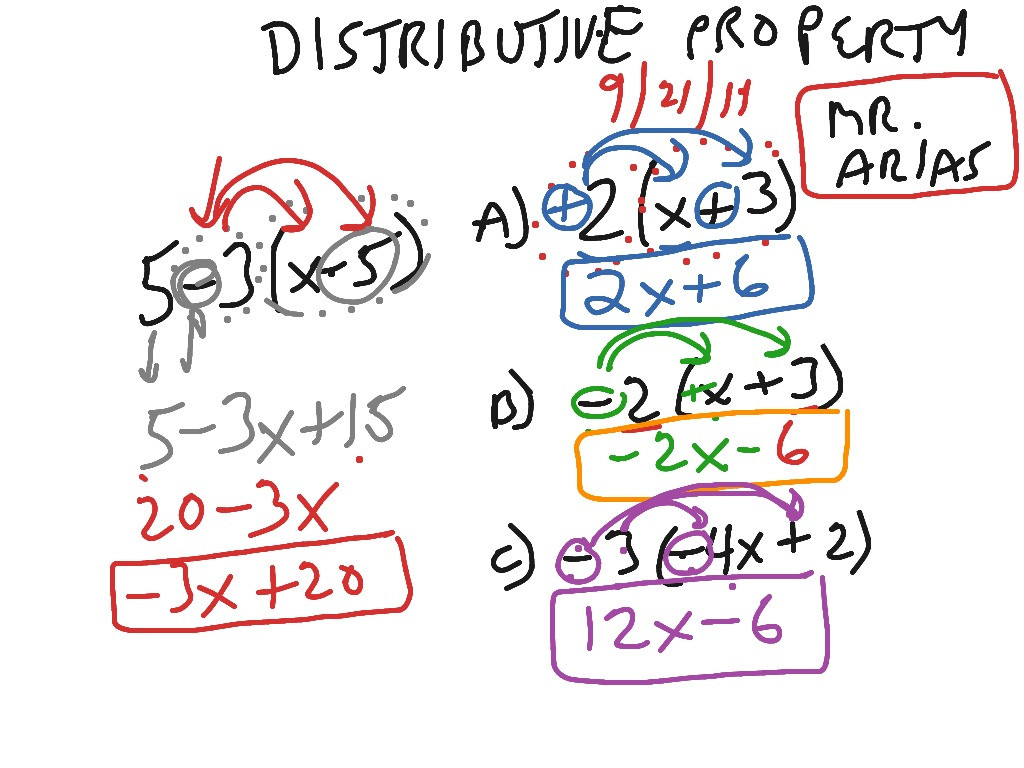 Distributive Property Worksheets 9th Grade Distributive Property
