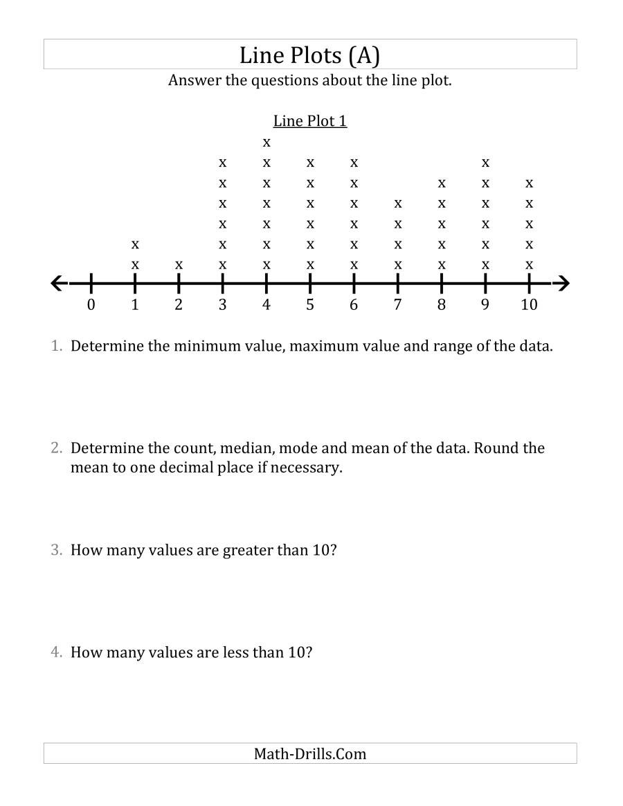 Dot Plot Worksheets 6th Grade 31 Code Line Math Worksheet Answers Worksheet Project List