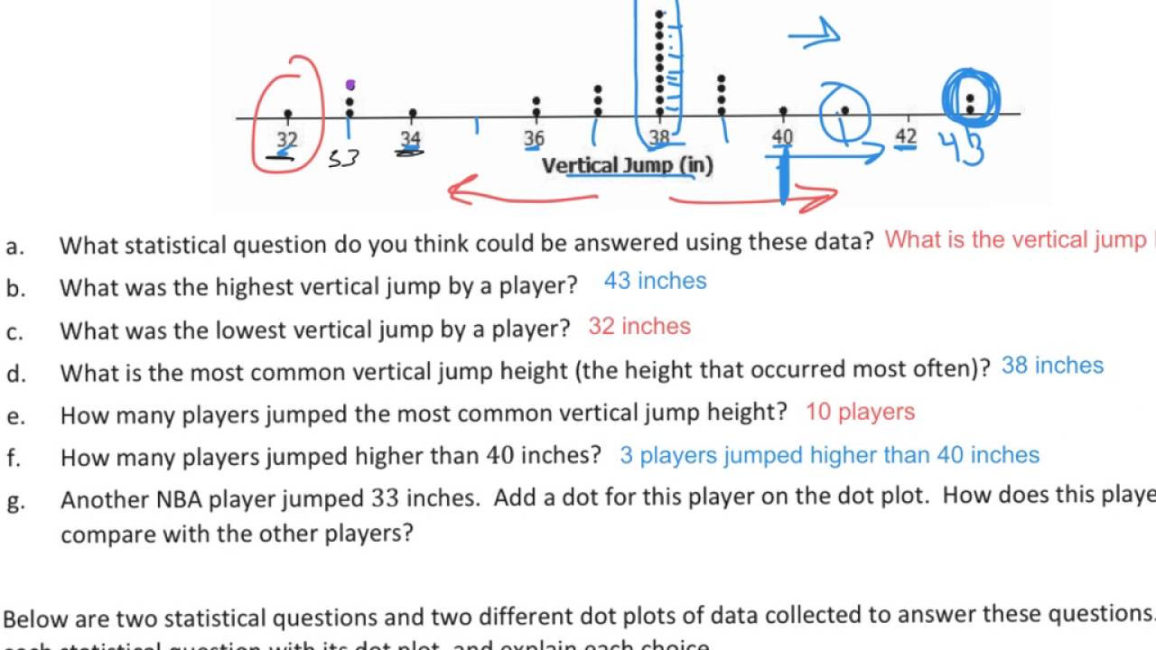 Dot Plot Worksheets 6th Grade Displaying A Data Distribution solutions Examples