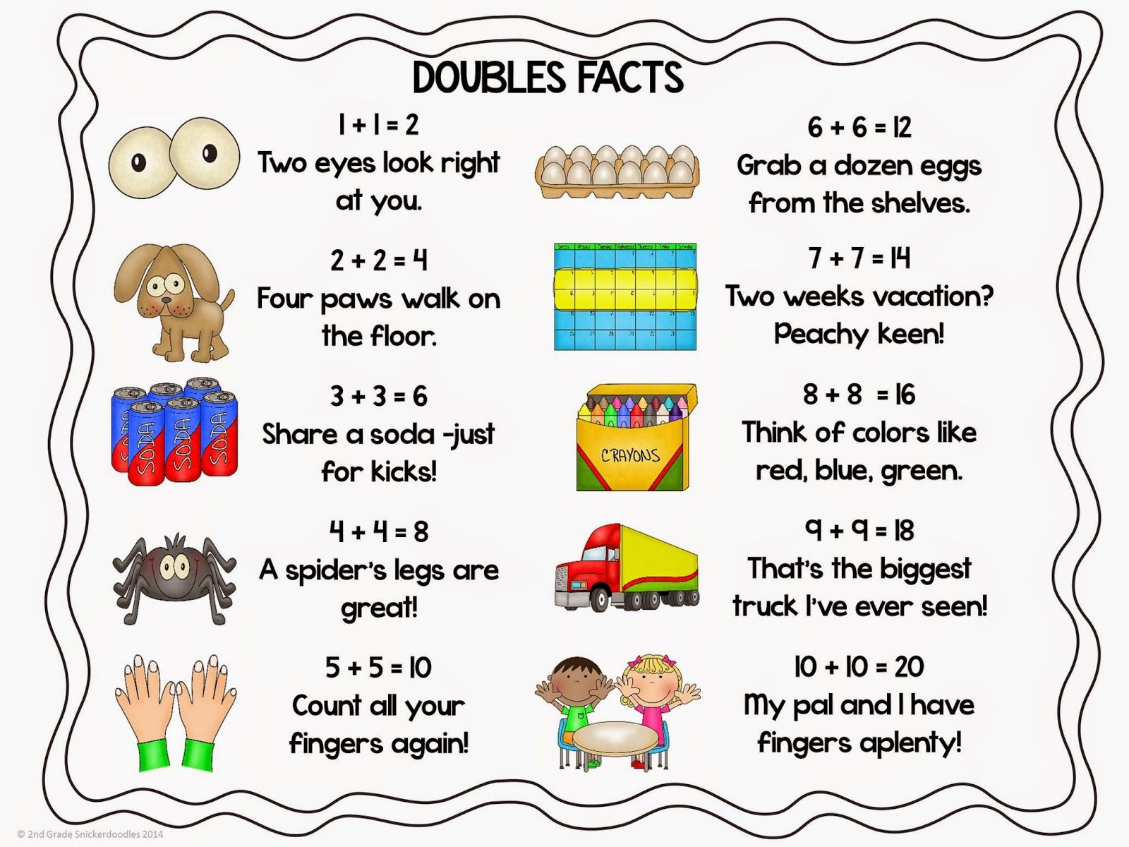 Doubles Math Fact Worksheets Doubles Facts Freebie