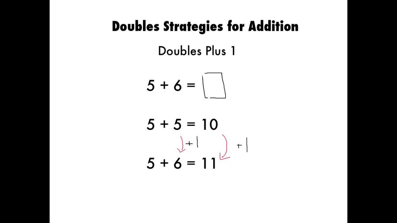 Doubles Math Facts Worksheets Double Plus 1 Strategy Examples solutions songs Videos