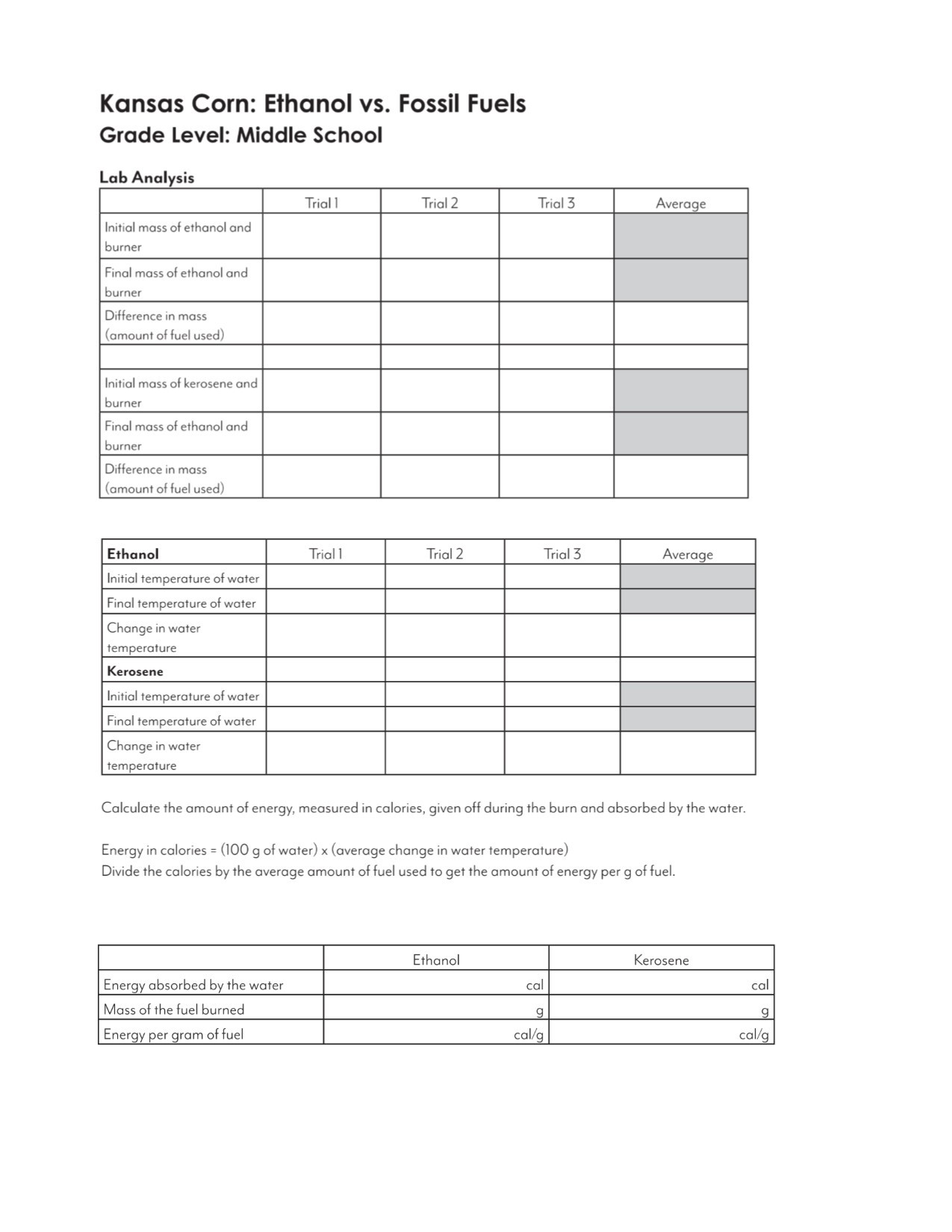 Energy Worksheets Middle School Pdf Ethanol Vs Fossil Fuels