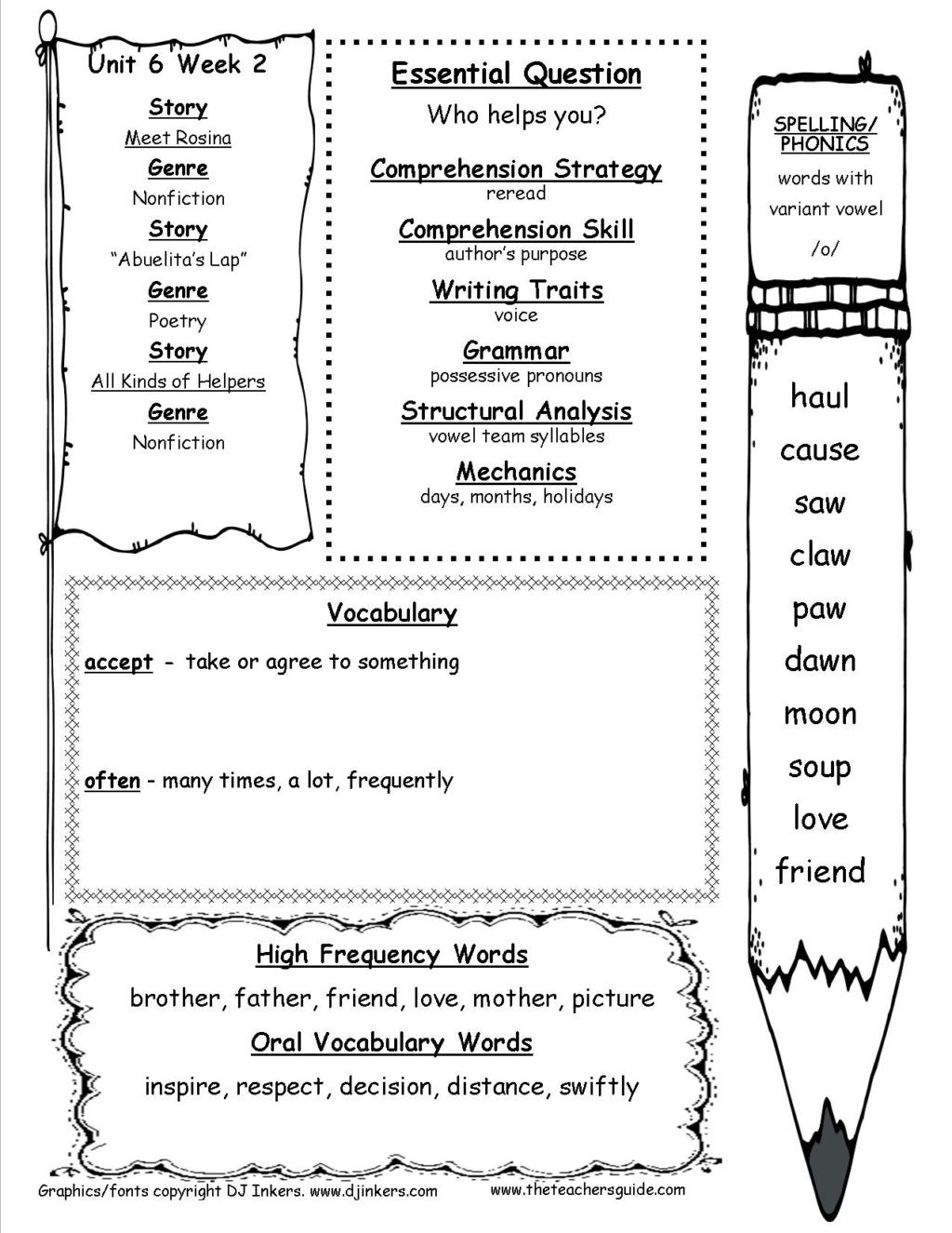 First Grade Pronoun Worksheets Worksheet Unitsixweektwottg Free Writin S for First