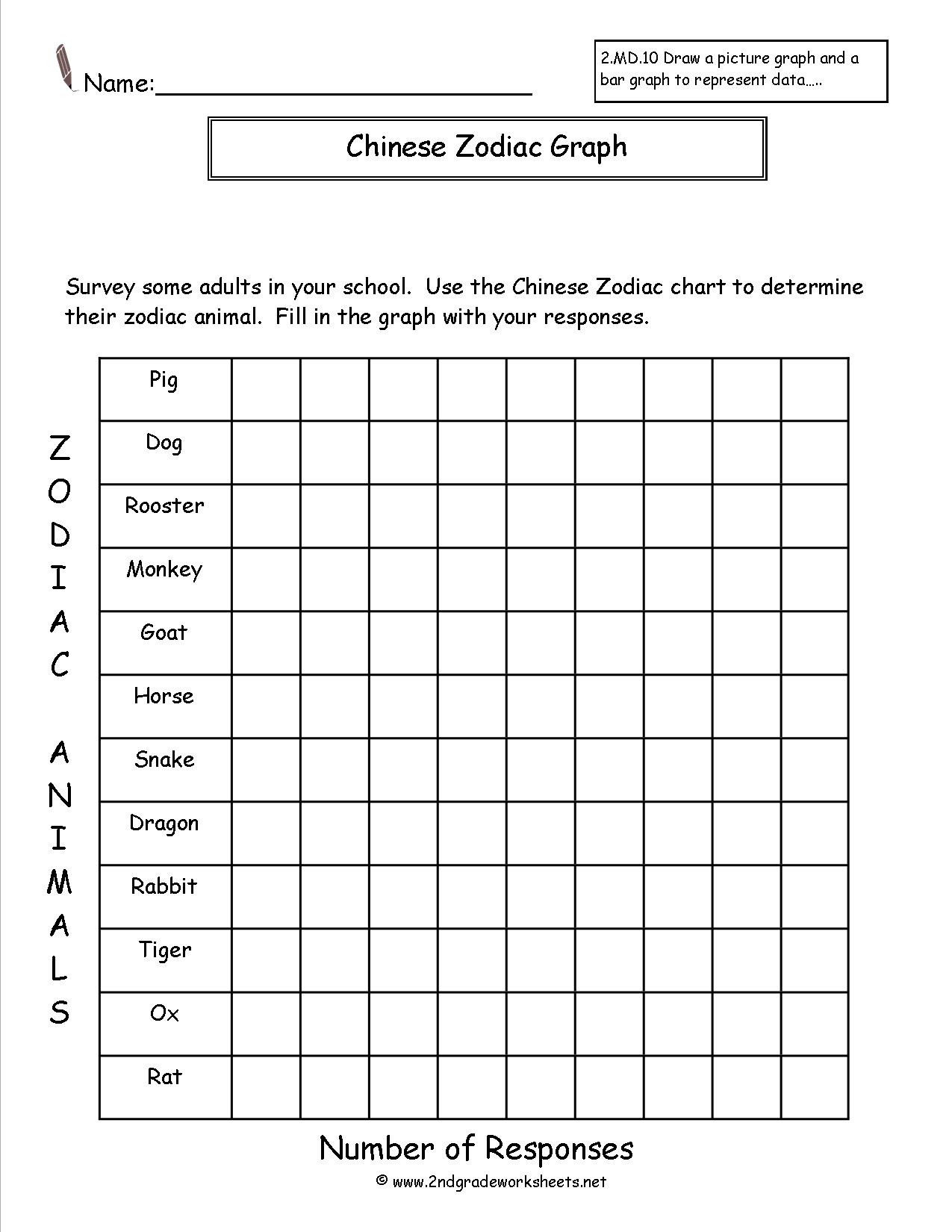 Free Printable Bar Graph Spanish Bar Graph Worksheets
