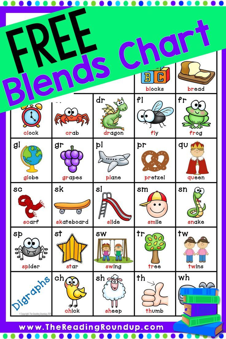Free Printable R Blends Worksheets Blends & Digraphs Chart Free