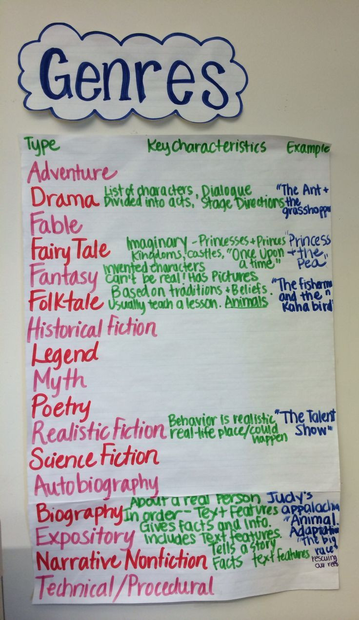 Genre Worksheets 4th Grade Outside