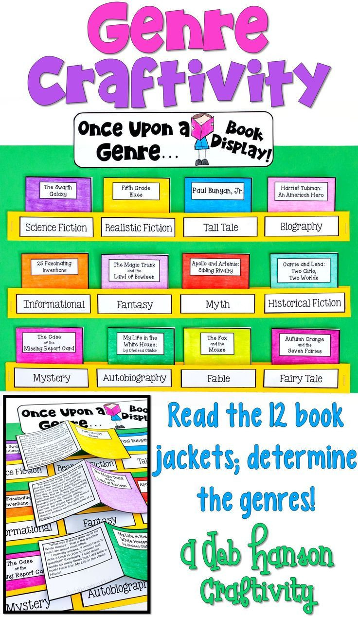 Genre Worksheets 4th Grade Pin On 4th Grade Mon Core