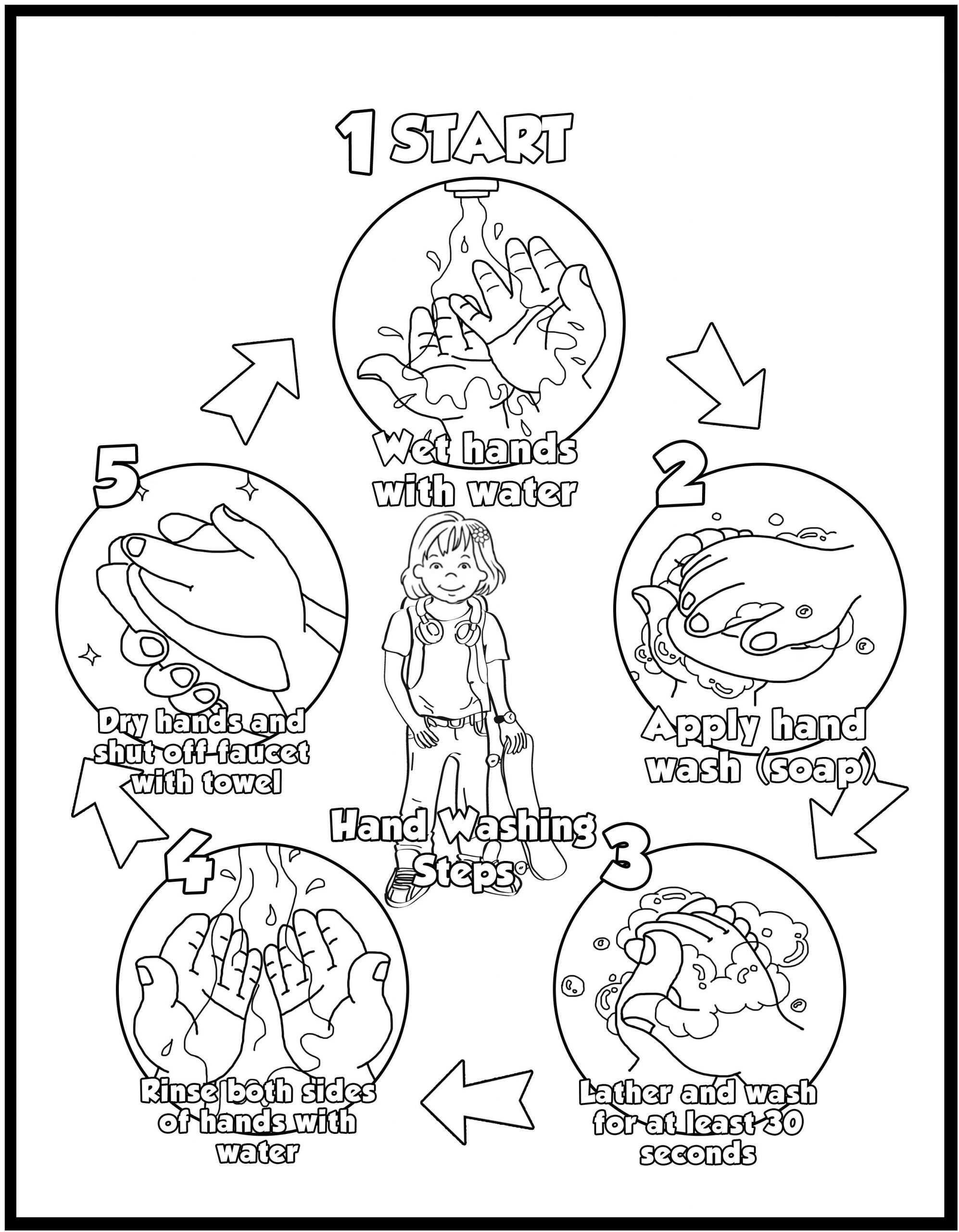 Germ Worksheets for First Grade Olivia How to Wash Your Hands
