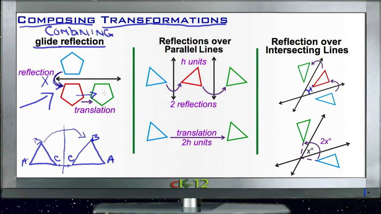Glide Reflection Math is Fun Position Of Transformations Examples solutions Videos