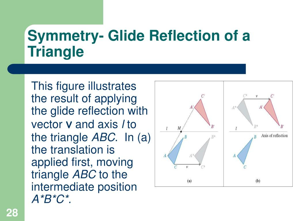 Glide Reflection Math is Fun Ppt Excursions In Modern Mathematics Sixth Edition