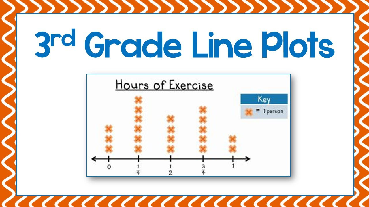 Line Graph Worksheet 3rd Grade 3rd Grade Line Plots