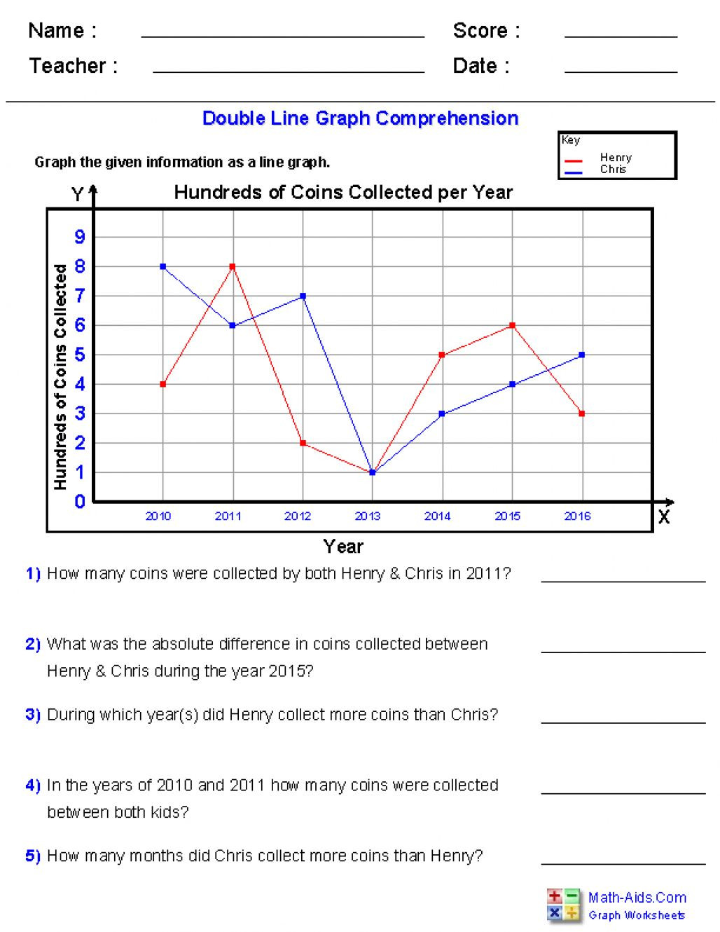 Line Graphs Worksheets 5th Grade 40 Clever Line Plot Worksheets for You S Bacamajalah