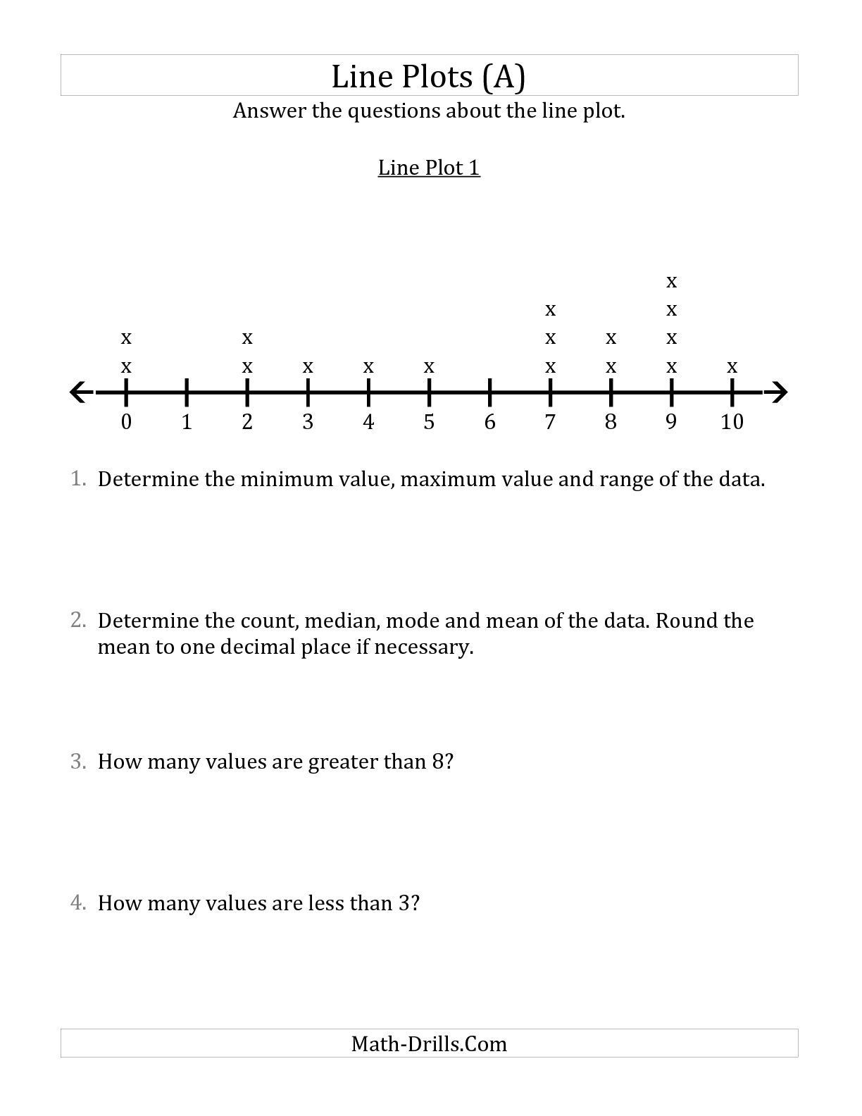 Line Graphs Worksheets 5th Grade the Questions About Line Plots with Smaller Data Sets and