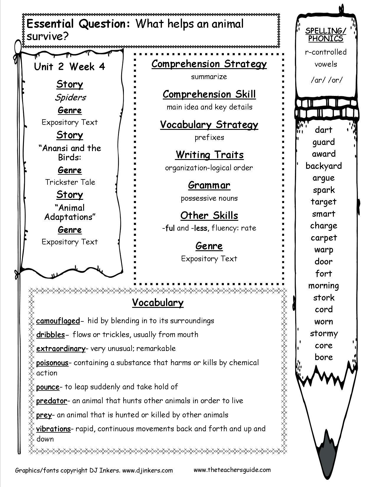 Main Idea 3rd Grade Worksheets Main Idea Worksheets 5th Grade for Print Math Worksheet