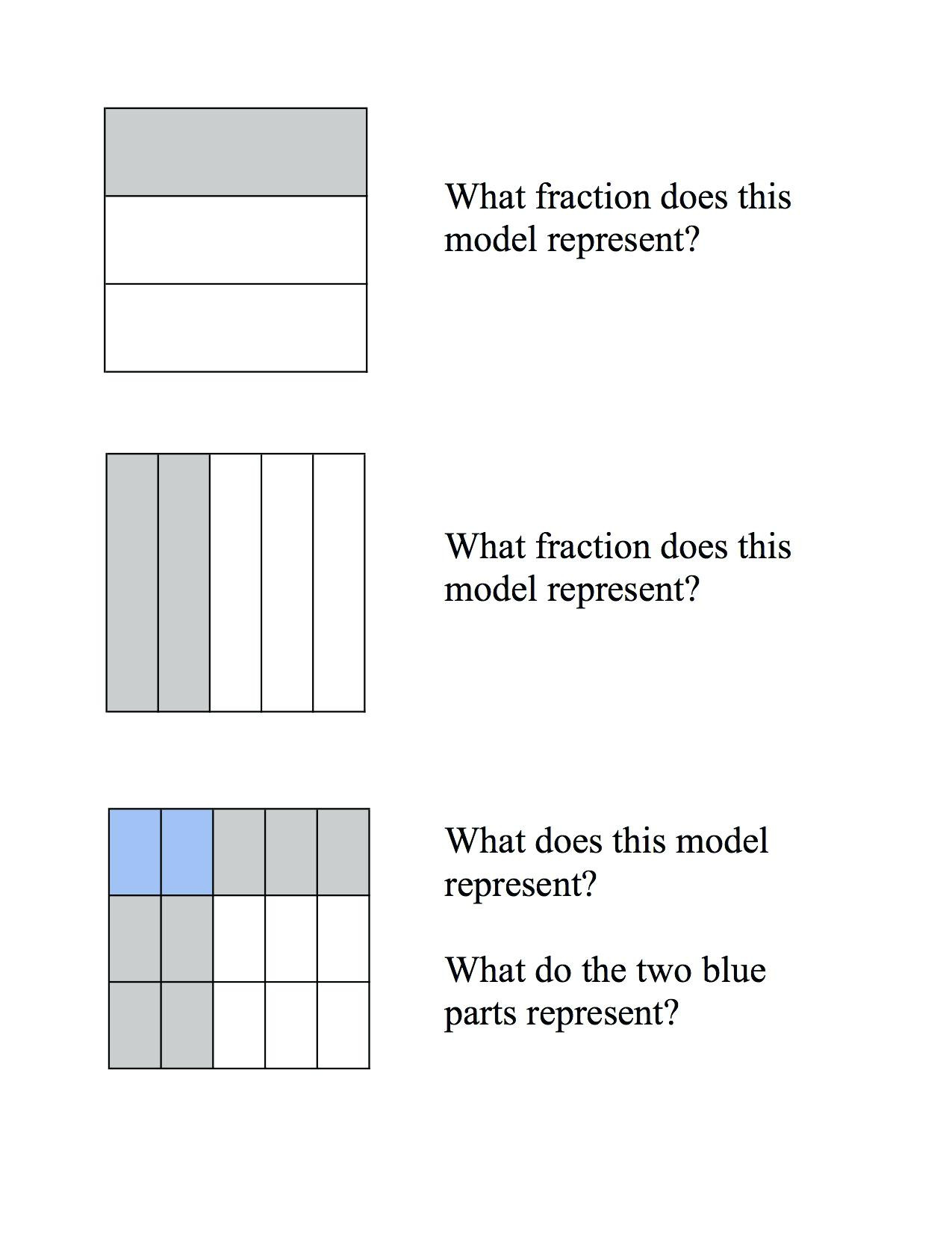 Multiplying Fractions Worksheet 6th Grade Fraction Multiplication Worksheet Using Visual Fraction