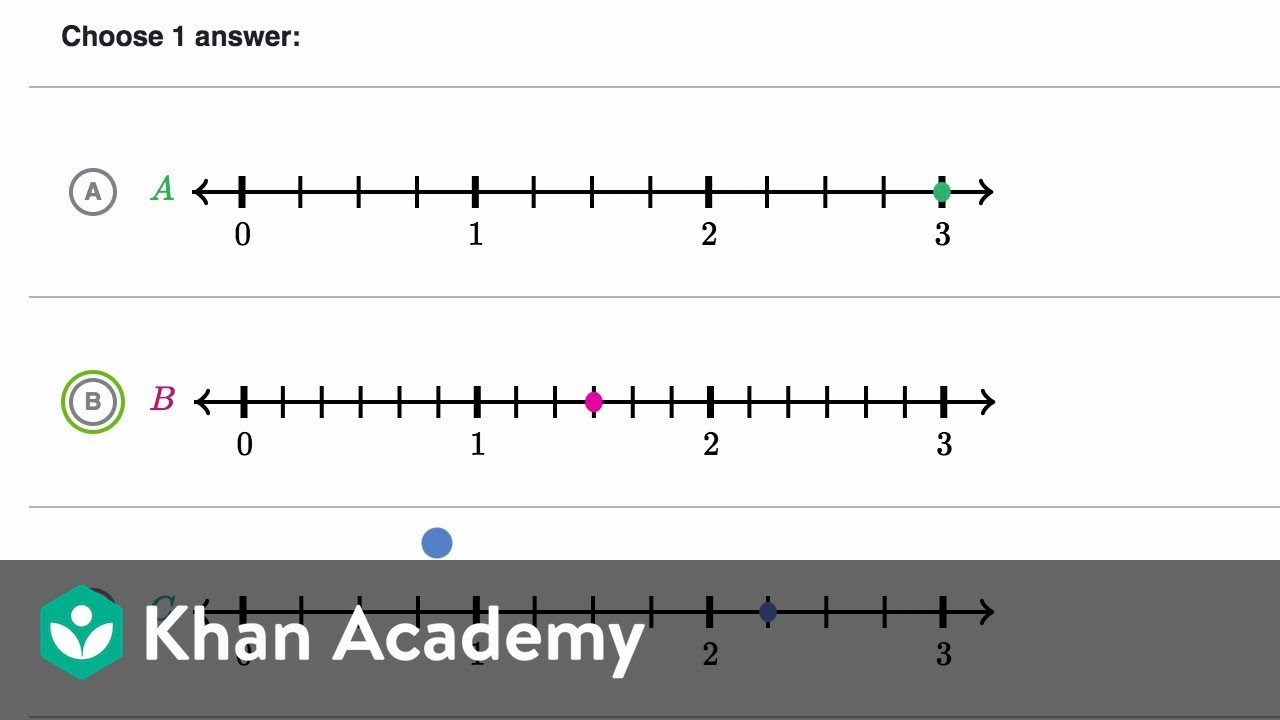 Number Lines Worksheets 3rd Grade Fractions Greater Than 1 On the Number Line Video