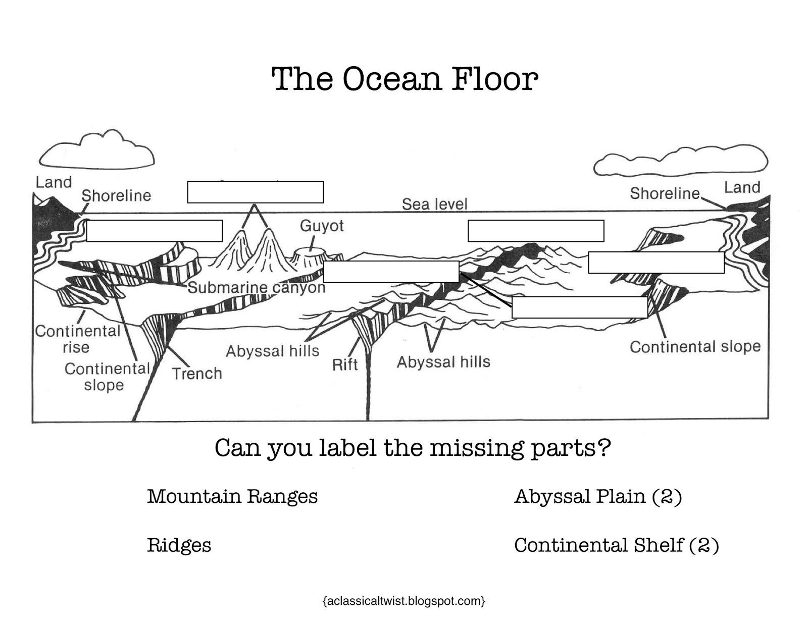 Ocean Floor Worksheets 5th Grade Pin On Cycle 1