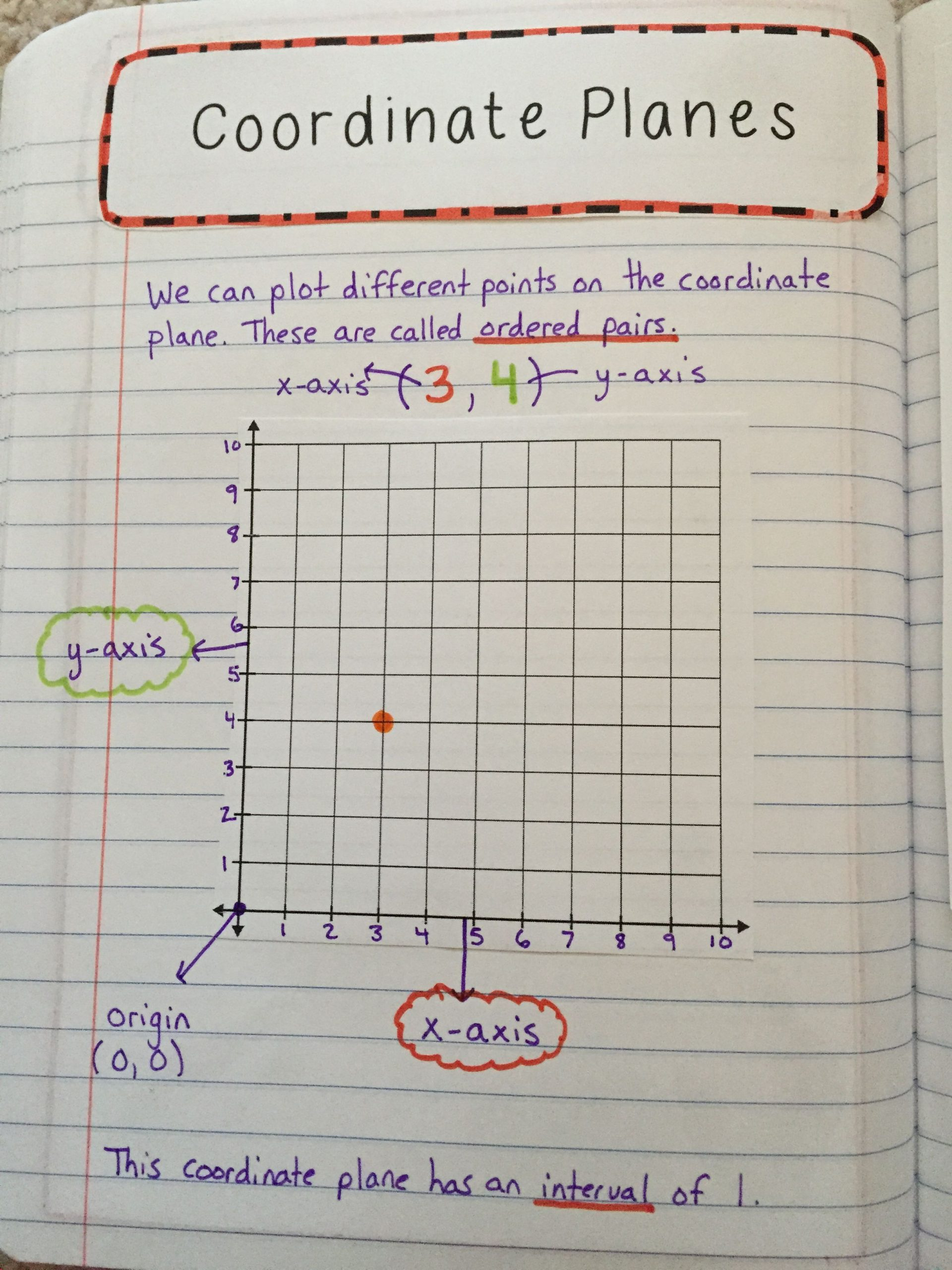 Ordered Pairs Worksheet 5th Grade Coordinate Planes Interactive Notes