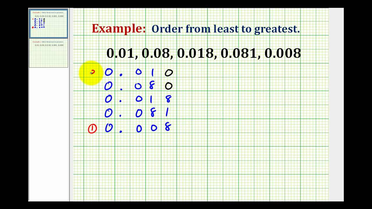 Ordering Decimals Worksheet 5th Grade Example 1 ordering Decimals From Least to Greatest
