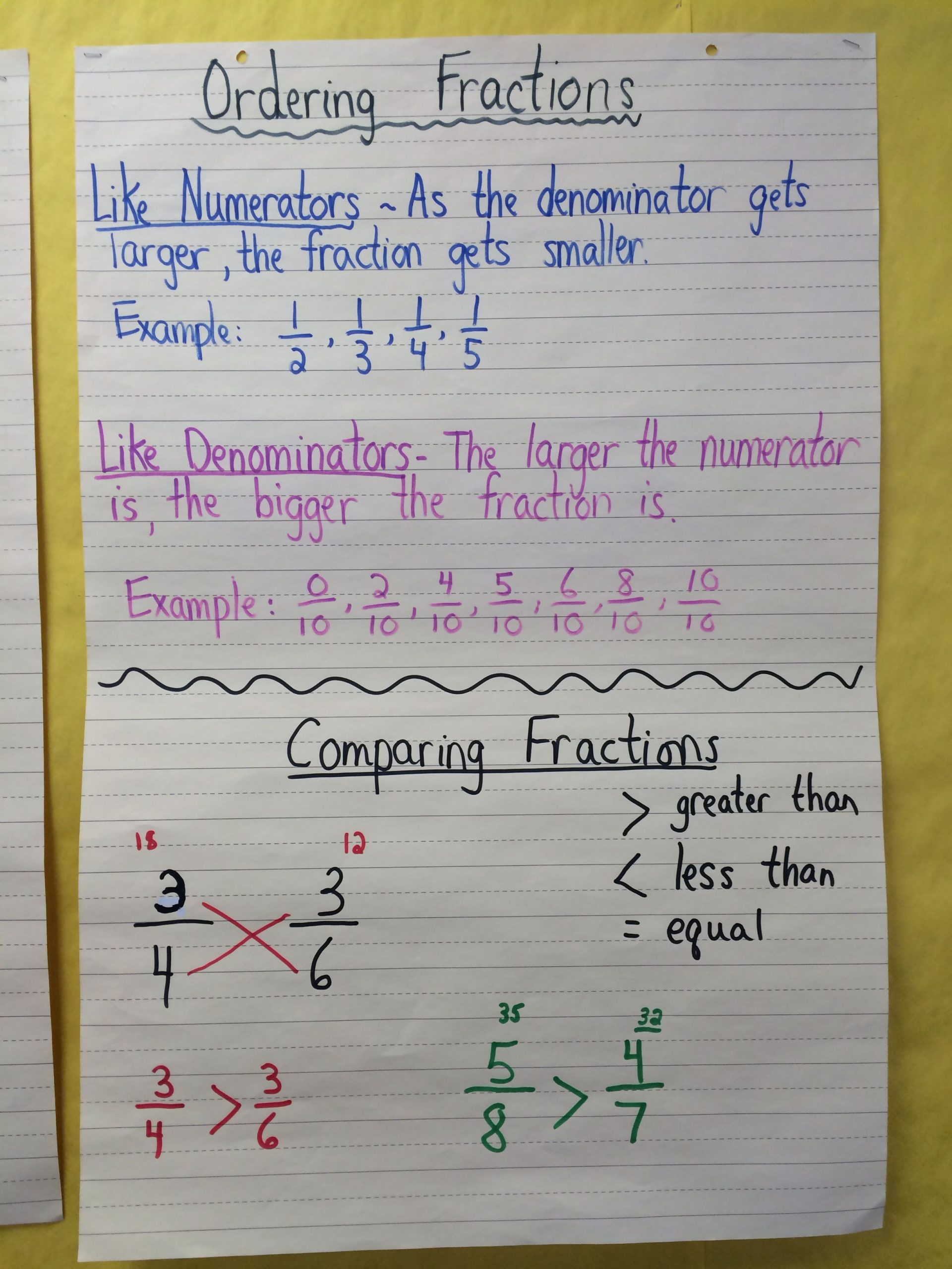 Ordering Fractions Worksheet 4th Grade Paring and ordering Fractions
