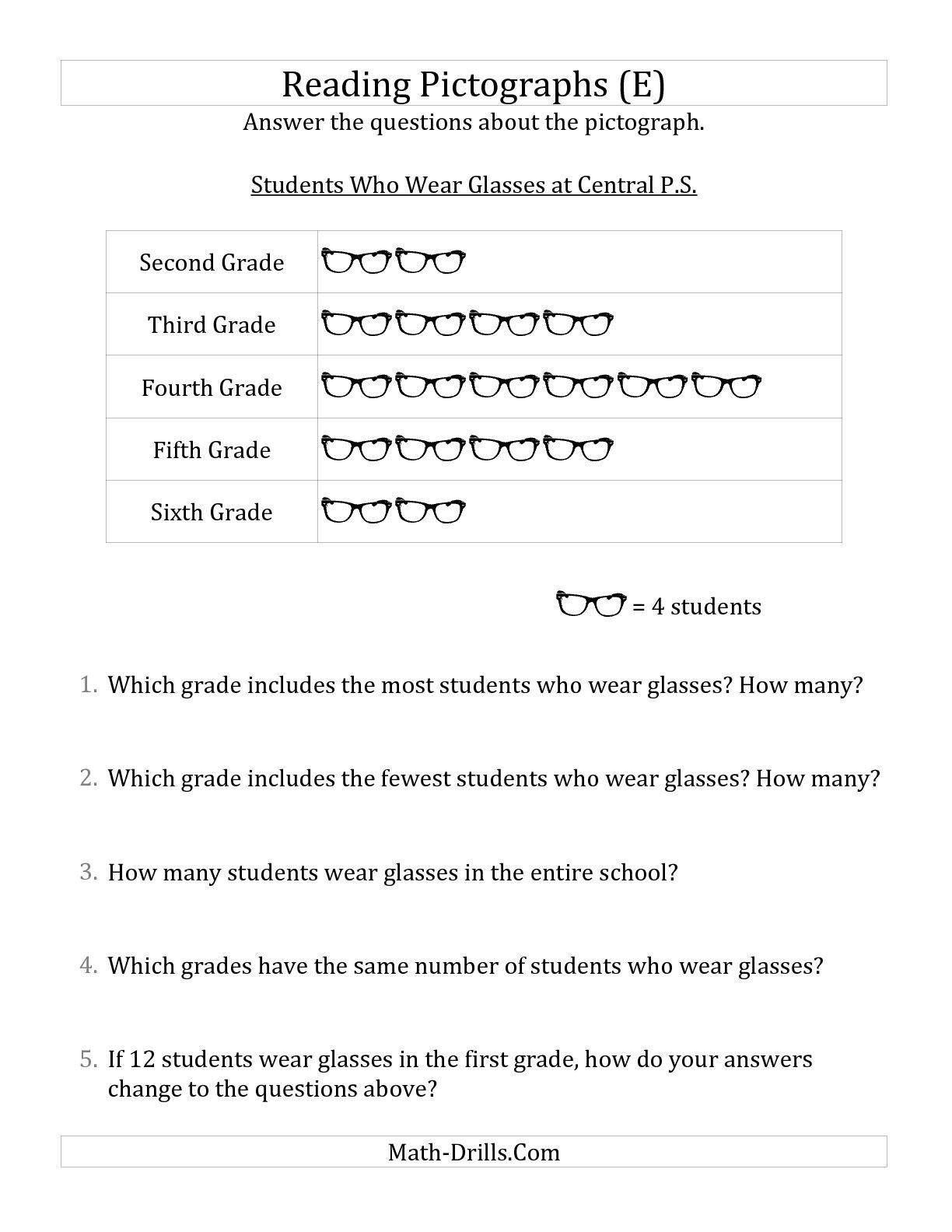 Pictograph Worksheets 2nd Grade Create Pictograph Worksheet