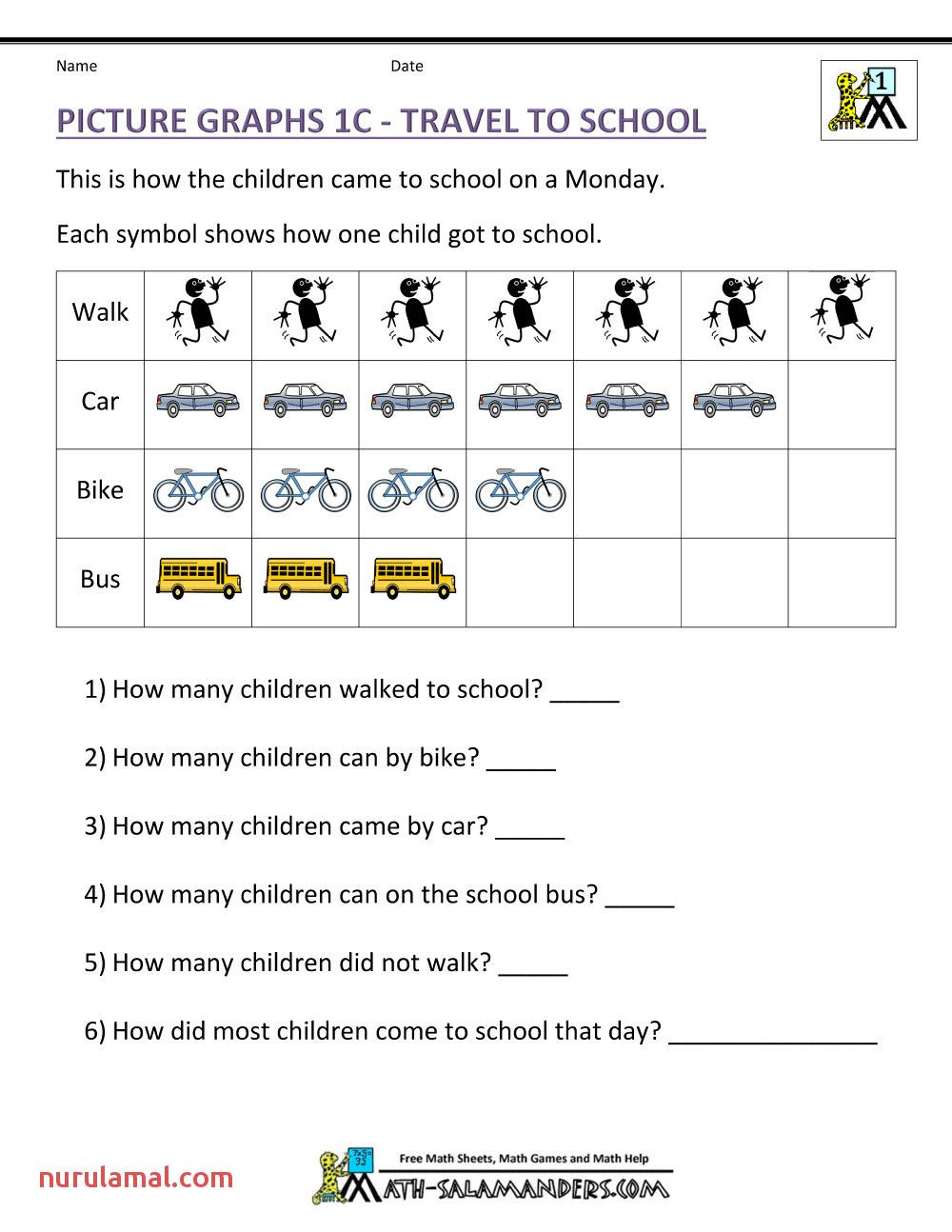 Pictograph Worksheets 2nd Grade Pin On Math Worksheets