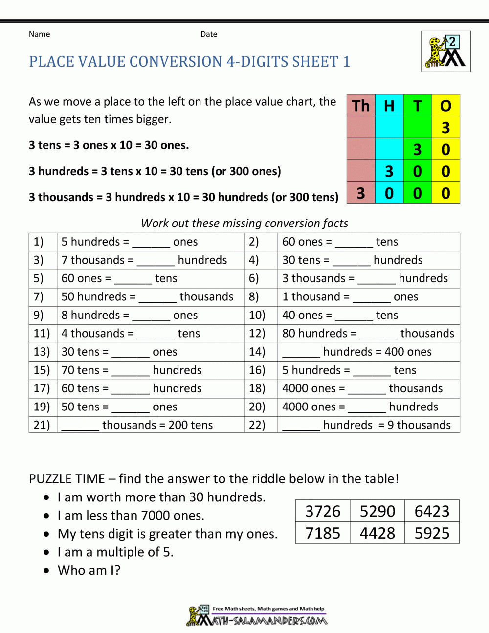 Place Value Worksheet 3rd Grade 3 Free Math Worksheets Third Grade 3 Place Value and