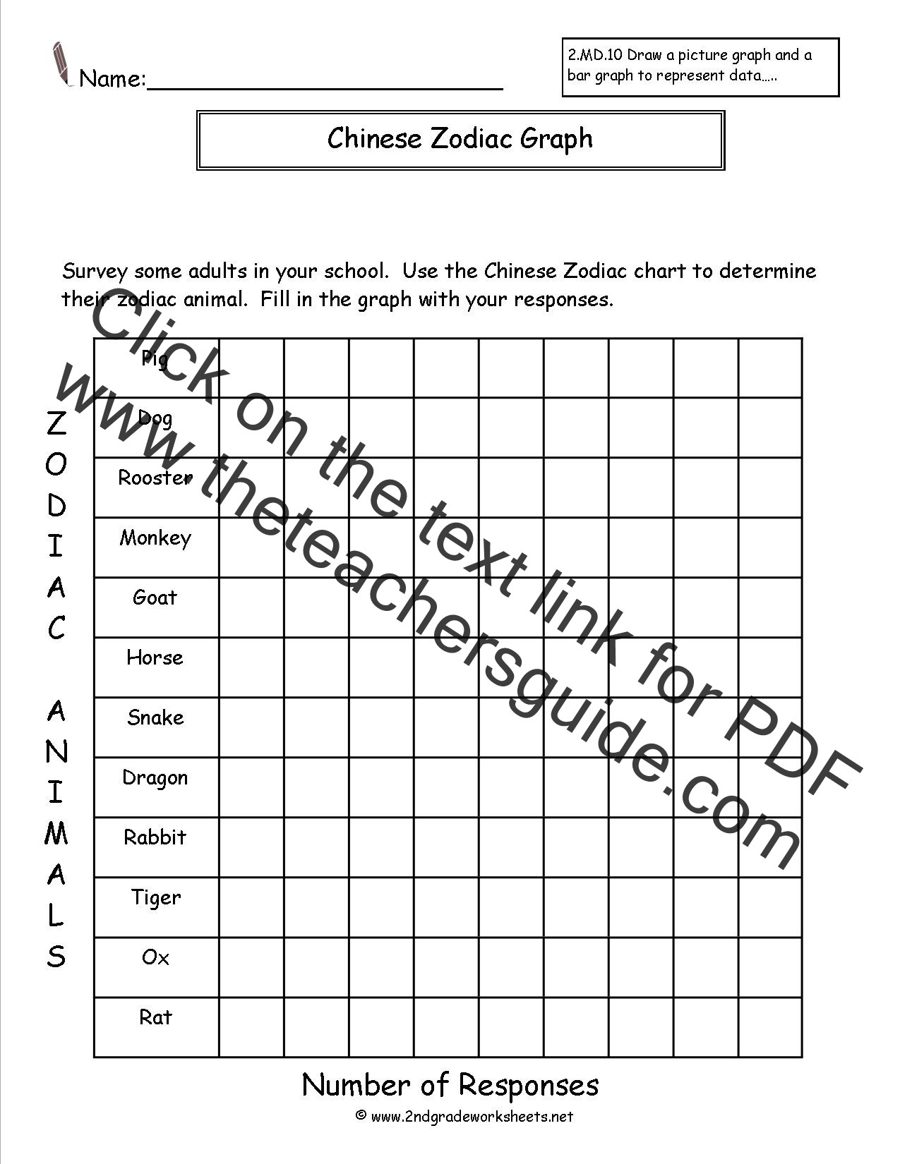 Plot Worksheets 2nd Grade Free Reading and Creating Bar Graph Worksheets