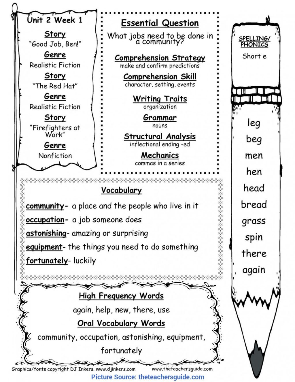 Prediction Worksheets 3rd Grade Worksheet Valuable 2nd Grade Science Lesson Plans Habitats