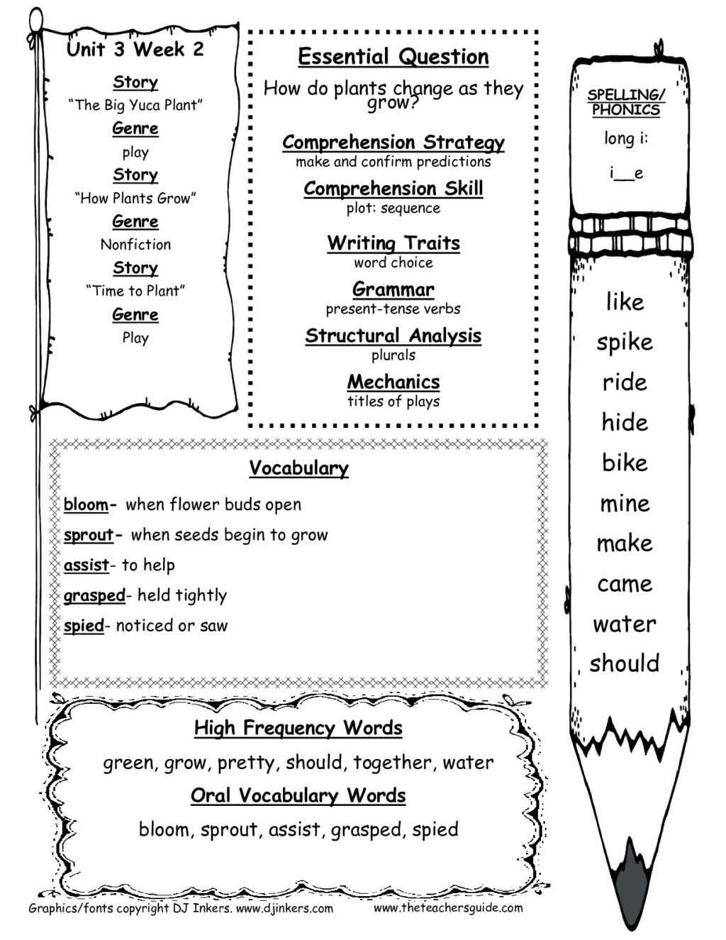 Predictions Worksheets 1st Grade Worksheet Unitthreeweektwottg Worksheets for First Grade