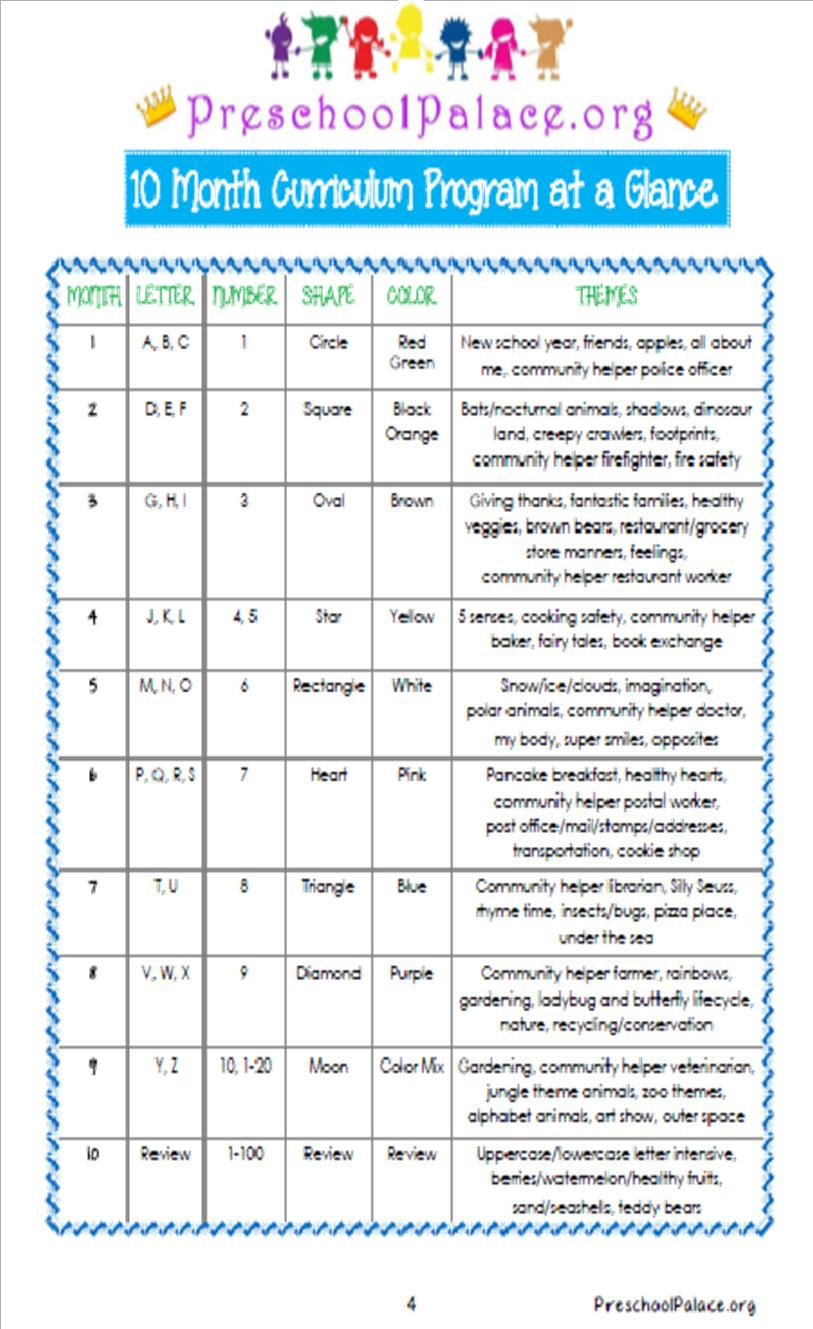 Preschool Palace Curriculum Preschool Two Year Olds