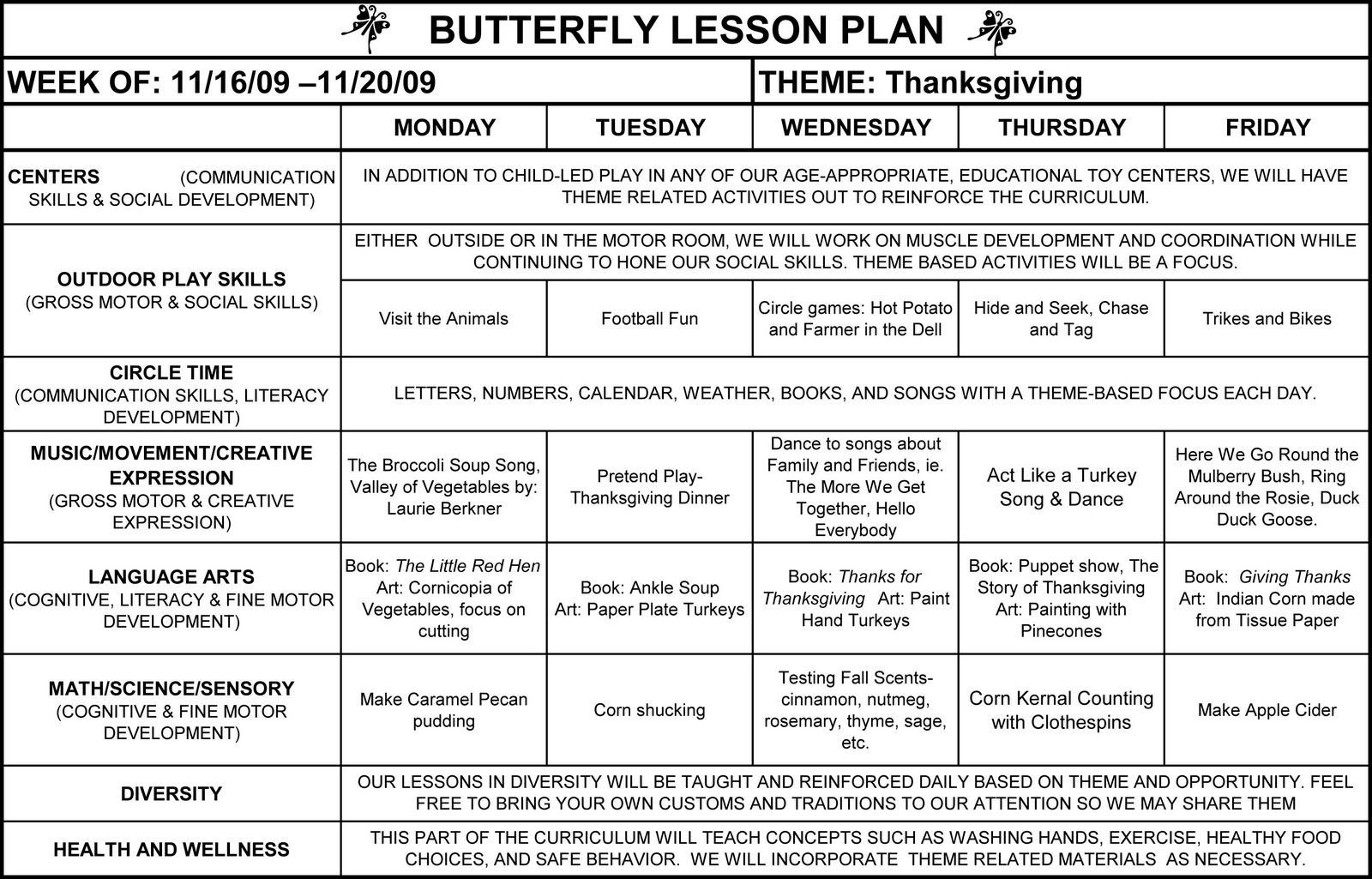 Preschool Palace Curriculum toddler Lesson Plan forms